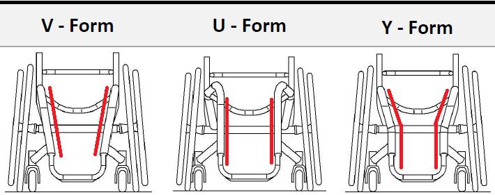 Rahmenform