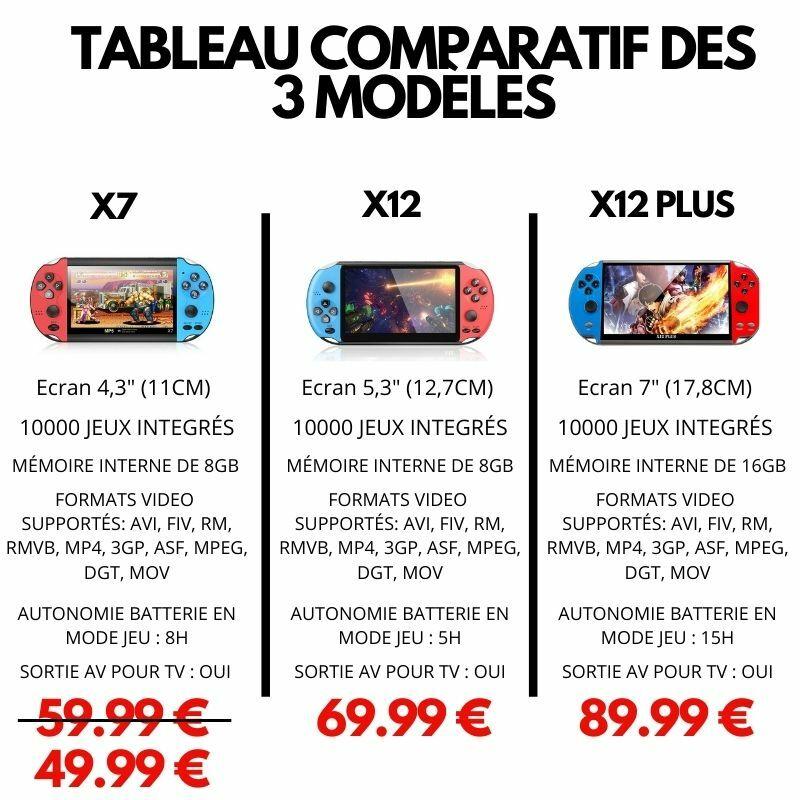 Comparatif de taille d'écran de la console Retrogaming Serie X