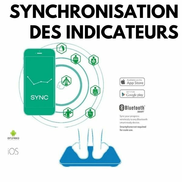 Synchronisation Bluetooth Balance - App