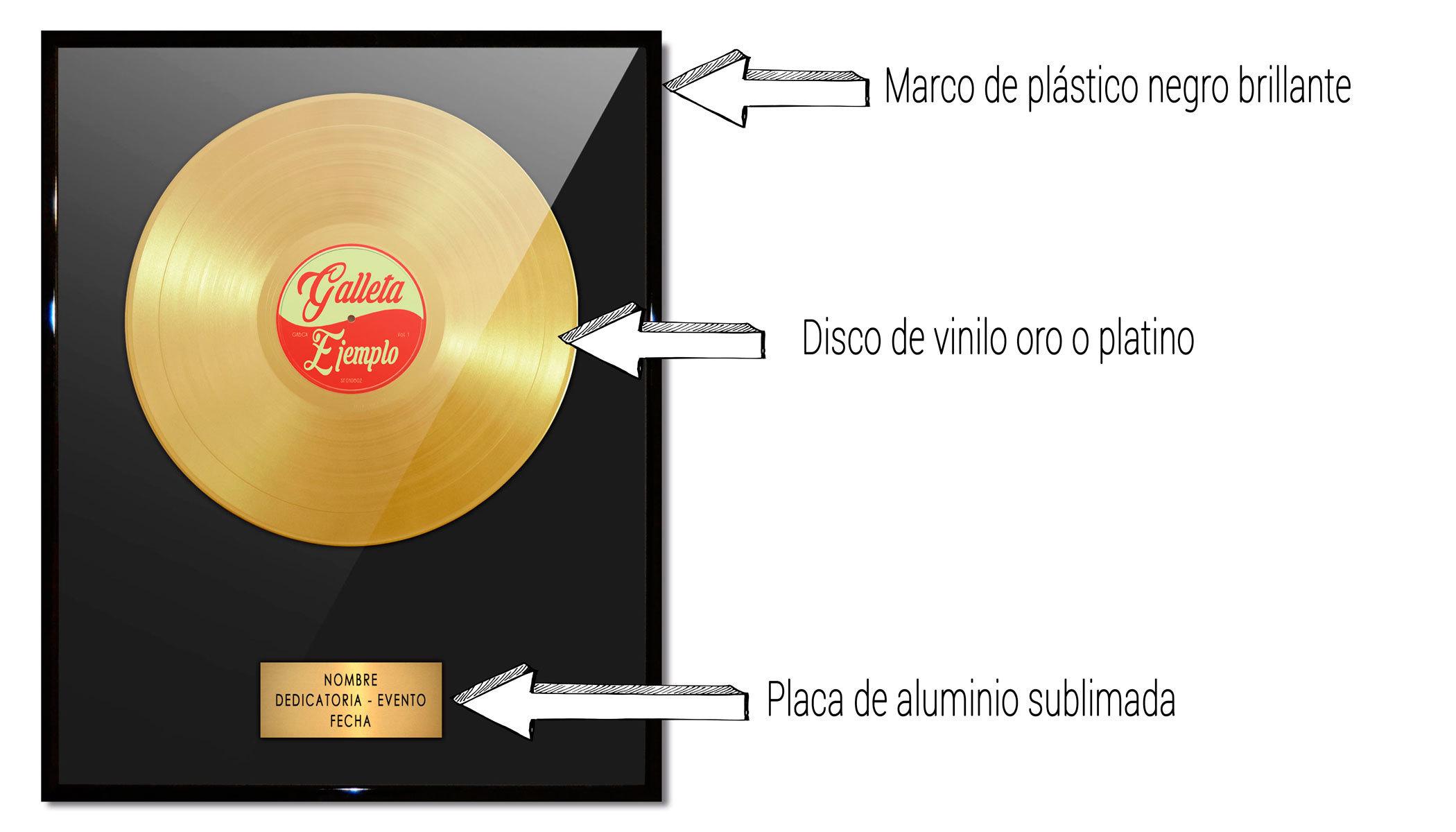 Único Disco De Vinilo Enmarcado Personalizado Elaboración - Ideas ...
