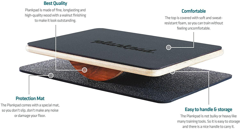 德國 Plankpad 多功能平衡訓練板 - 用料