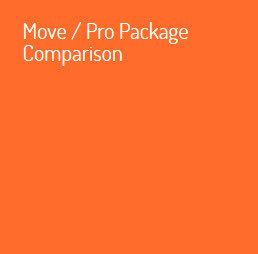 Jämförelse PRO & MOVE