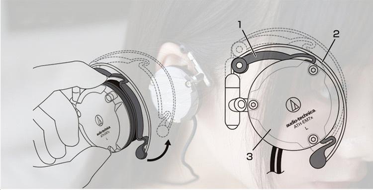 ATH-EM7x Earphones