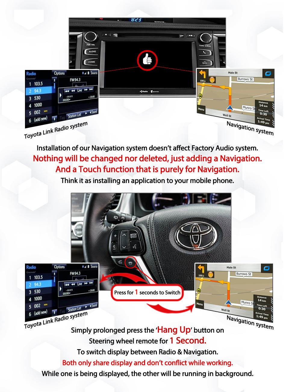 main | ToyotaLink GPS Navigation Upgrade