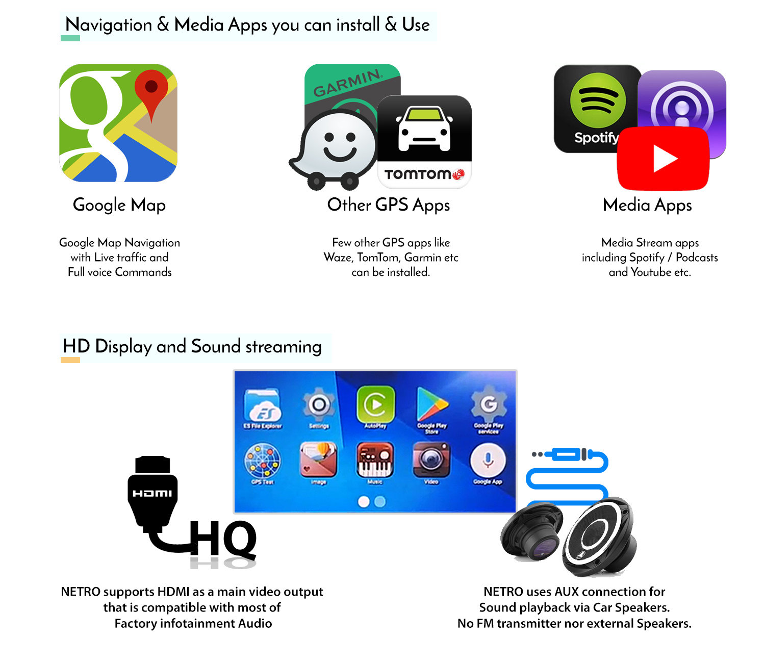 [2011 - Current] Fiat Freemont UConnect 8 4 Android Integration Kit