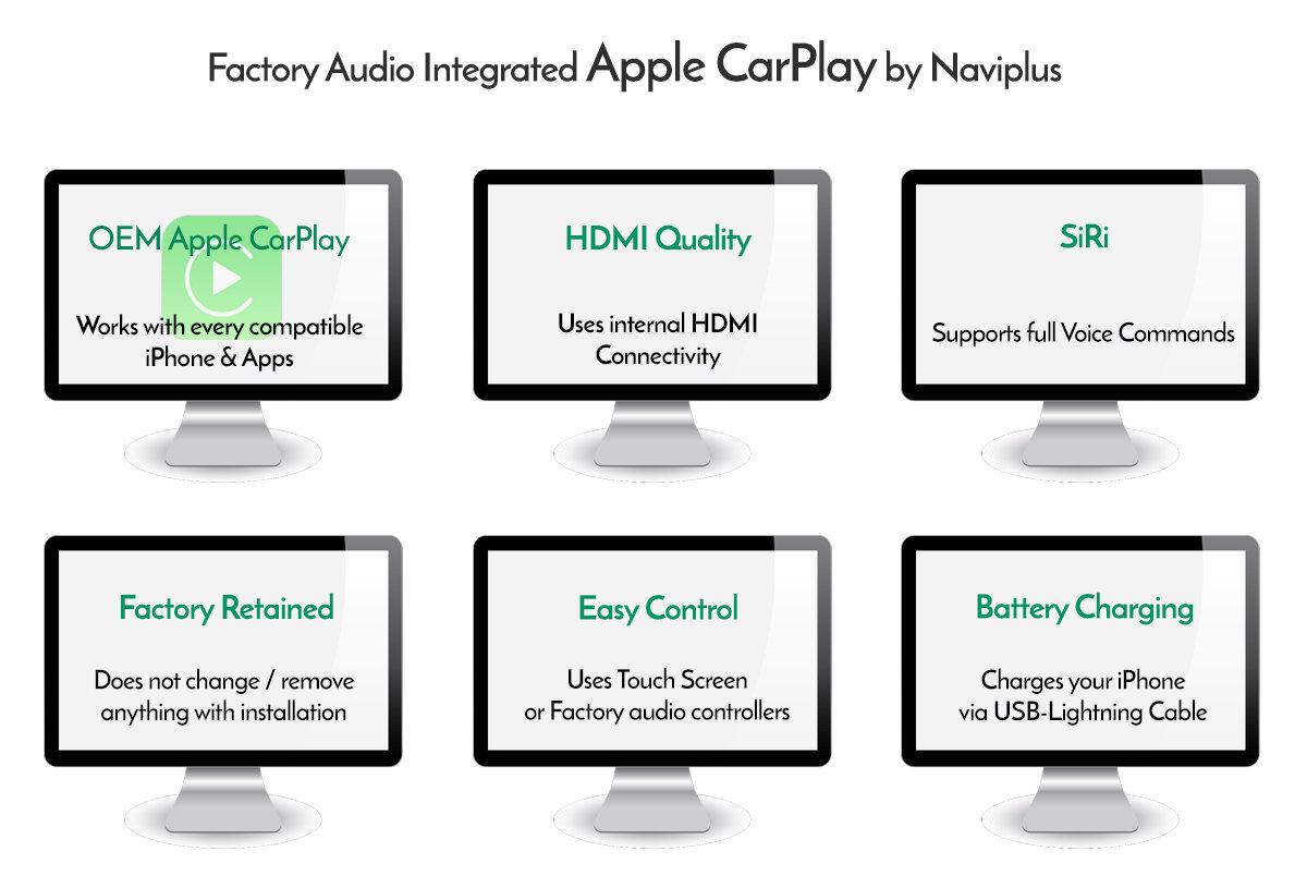Audi A4 B8 3g Mmi Mirrorlink Airplay Carplay Android