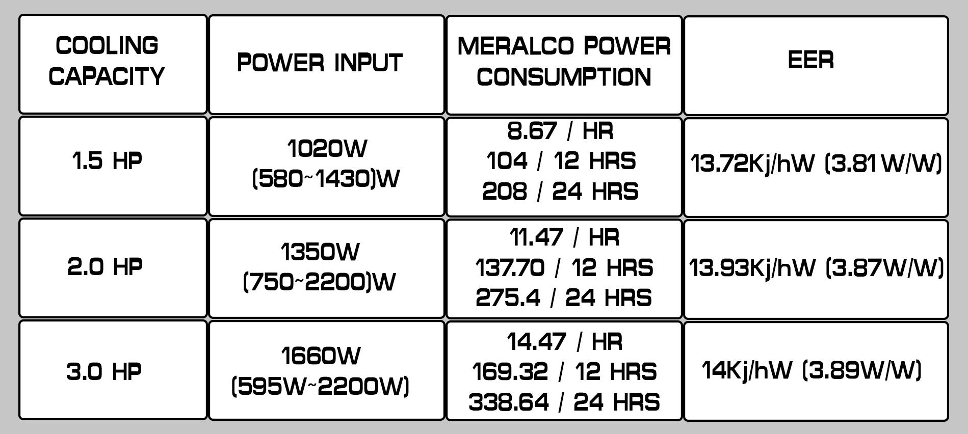 Qube Split Type 1 5hp Inverter Air Conditioner W Free