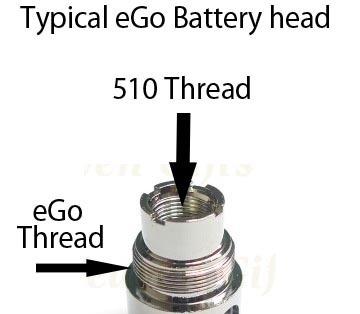 ego_510_thread_jpg