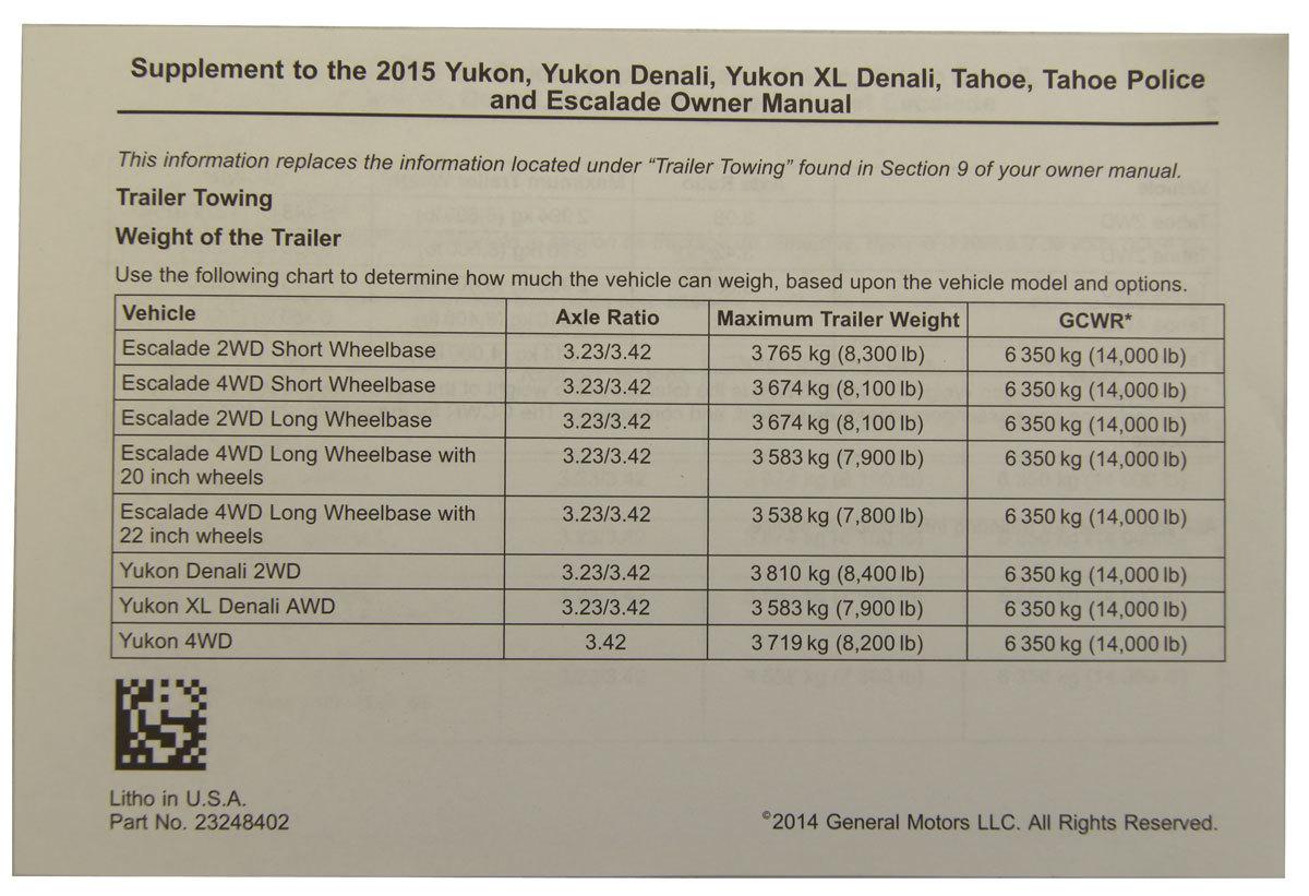 2015 gmc yukonxl us owners manual warranty booklet new oem 2015 gmc yukonxl us owners manual warranty booklet new oem 22953728 22953642 freerunsca Choice Image