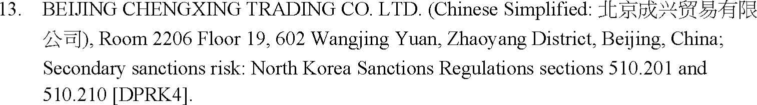 Federal Register :: Notice of OFAC Sanctions Actions