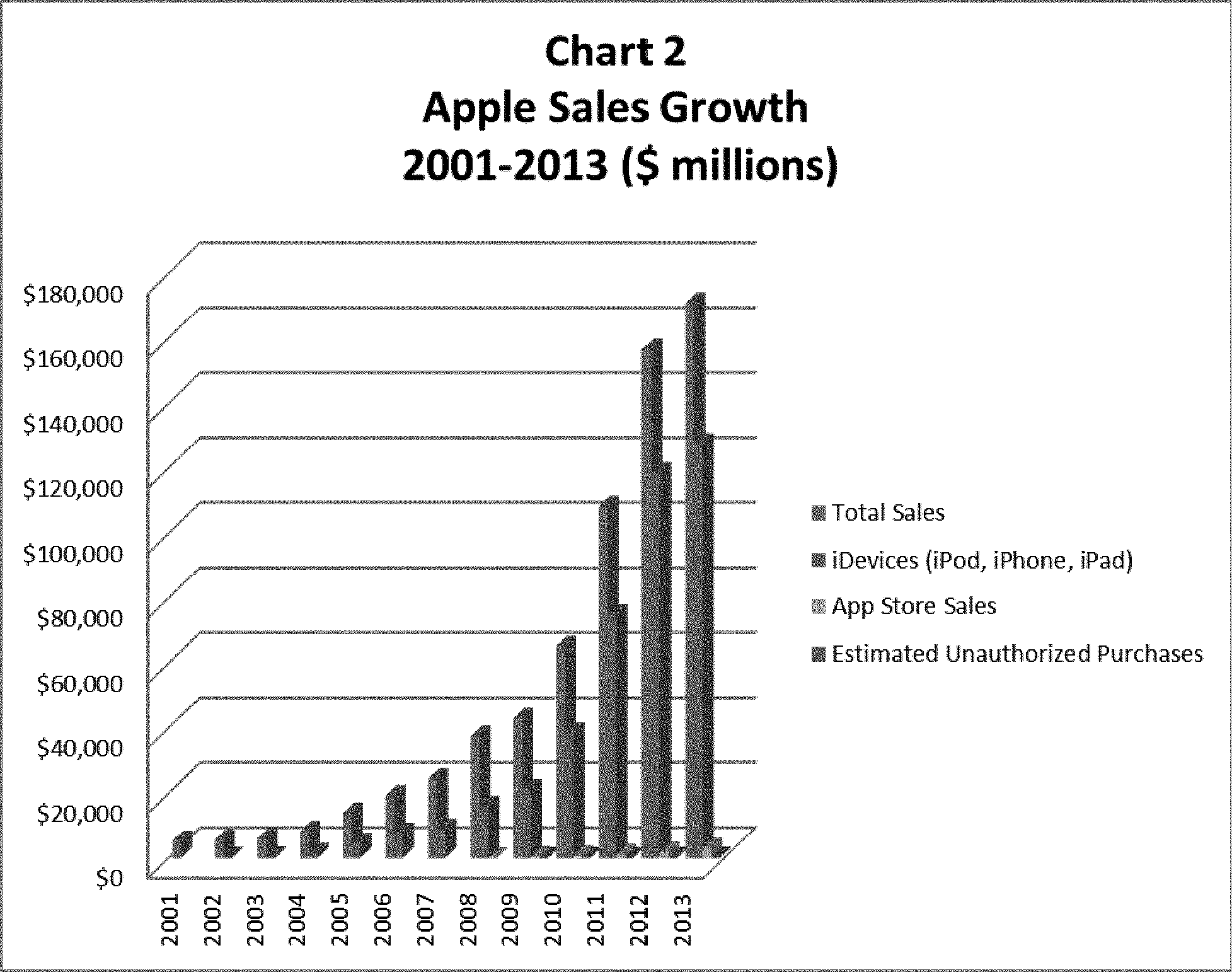 economic analysis of apple inc Apple drives economic growth one of the most fascinating things from an economic point of view happened during this most recent recession: apple posted quarter-after-quarter growth and record-setting revenue numbers.