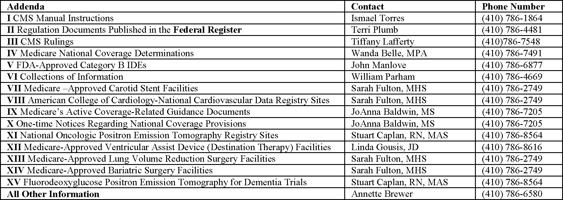 Federal Register :: Medicare and Medicaid Programs