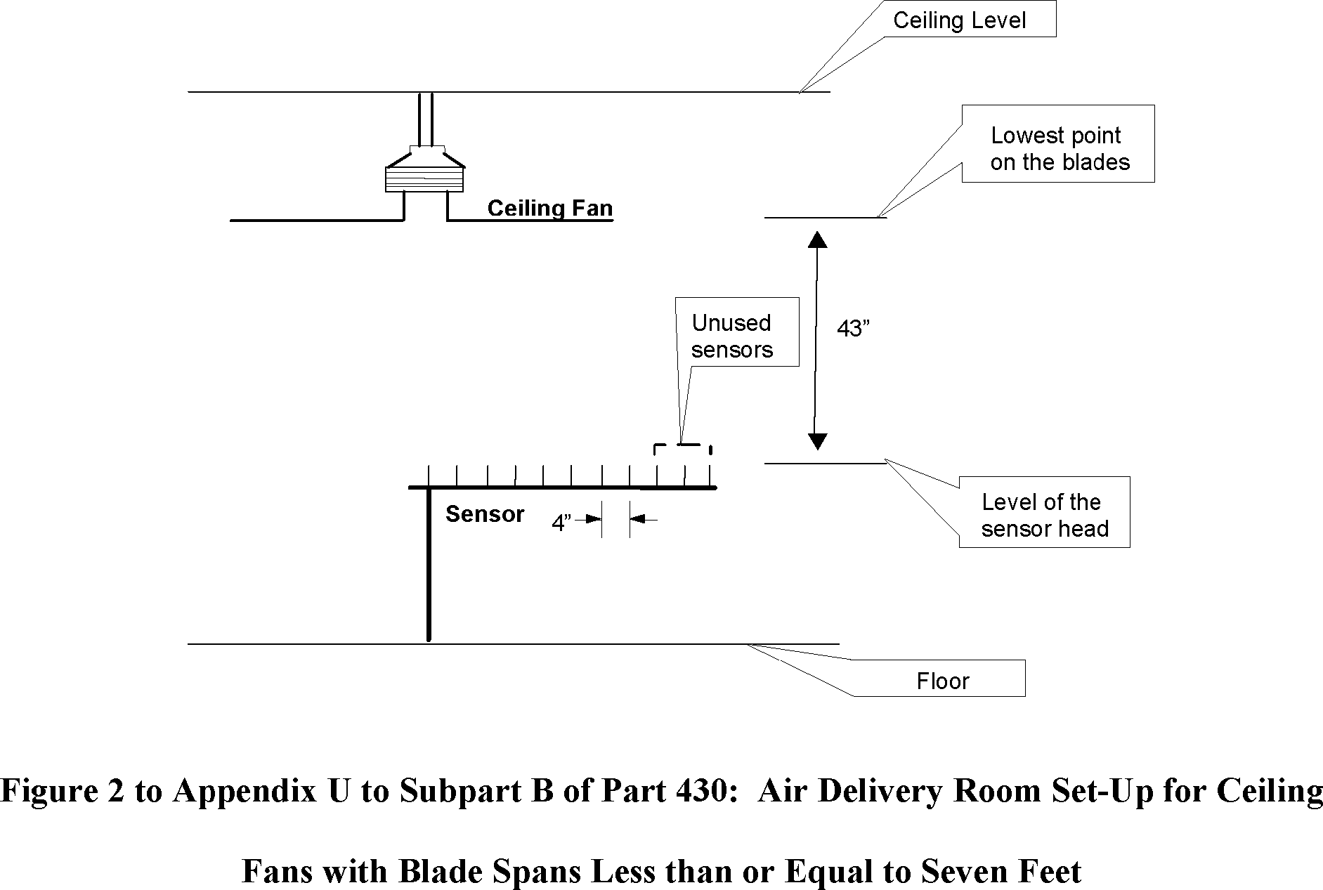Federal Register Energy Conservation Program Test Procedures For Ceiling Fans