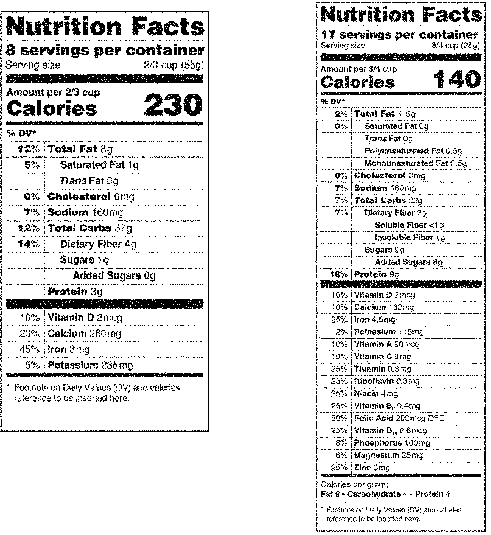 Federal Register Food Labeling Revision of the Nutrition and – Ingredients Label Template