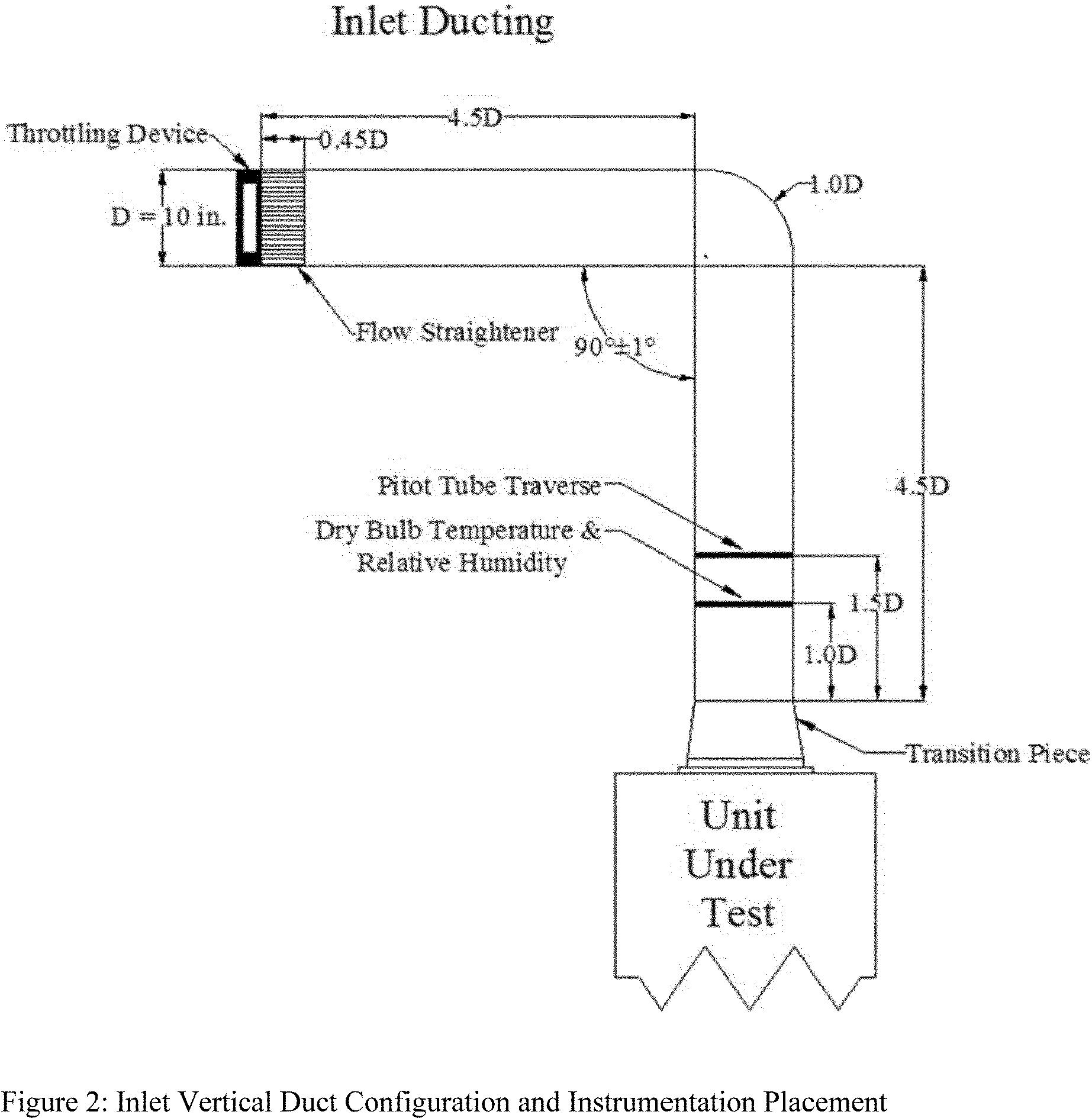 Awesome Basement Ventilation Vs Dehumidifier
