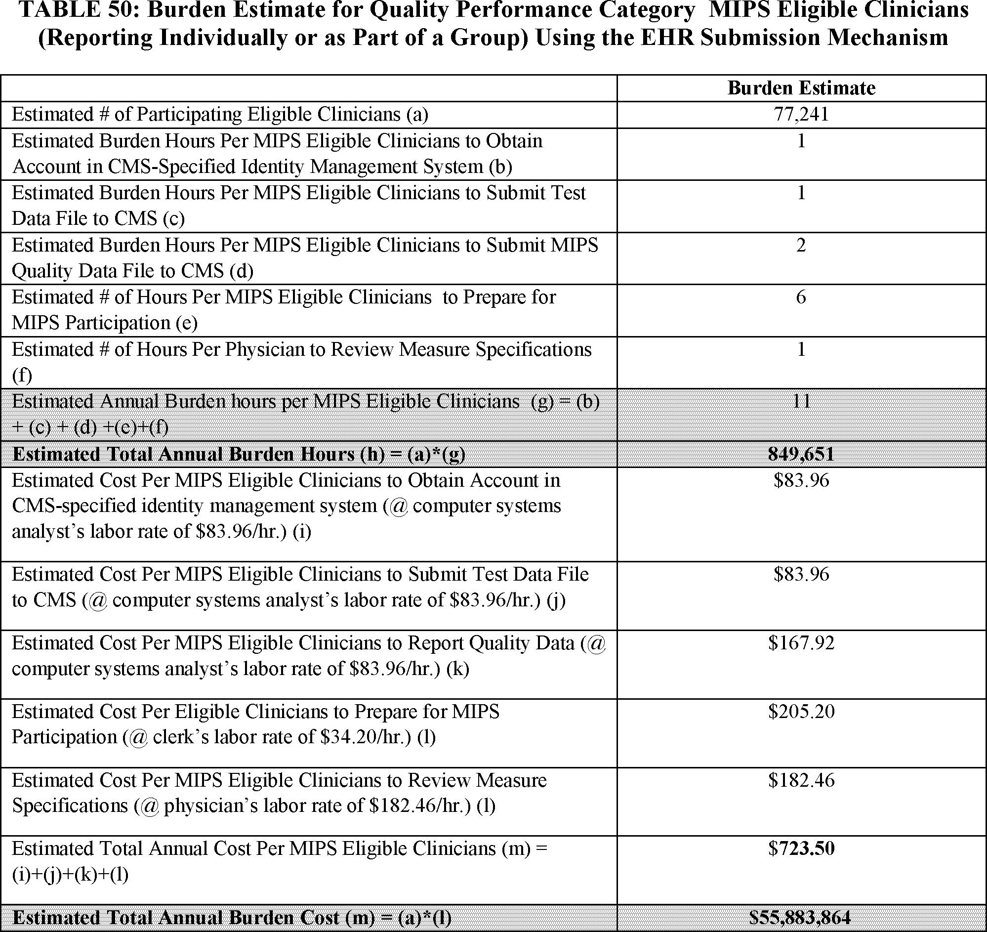 Federal register medicare program merit based incentive payment federal register medicare program merit based incentive payment system mips and alternative payment model apm incentive under the physician fee falaconquin
