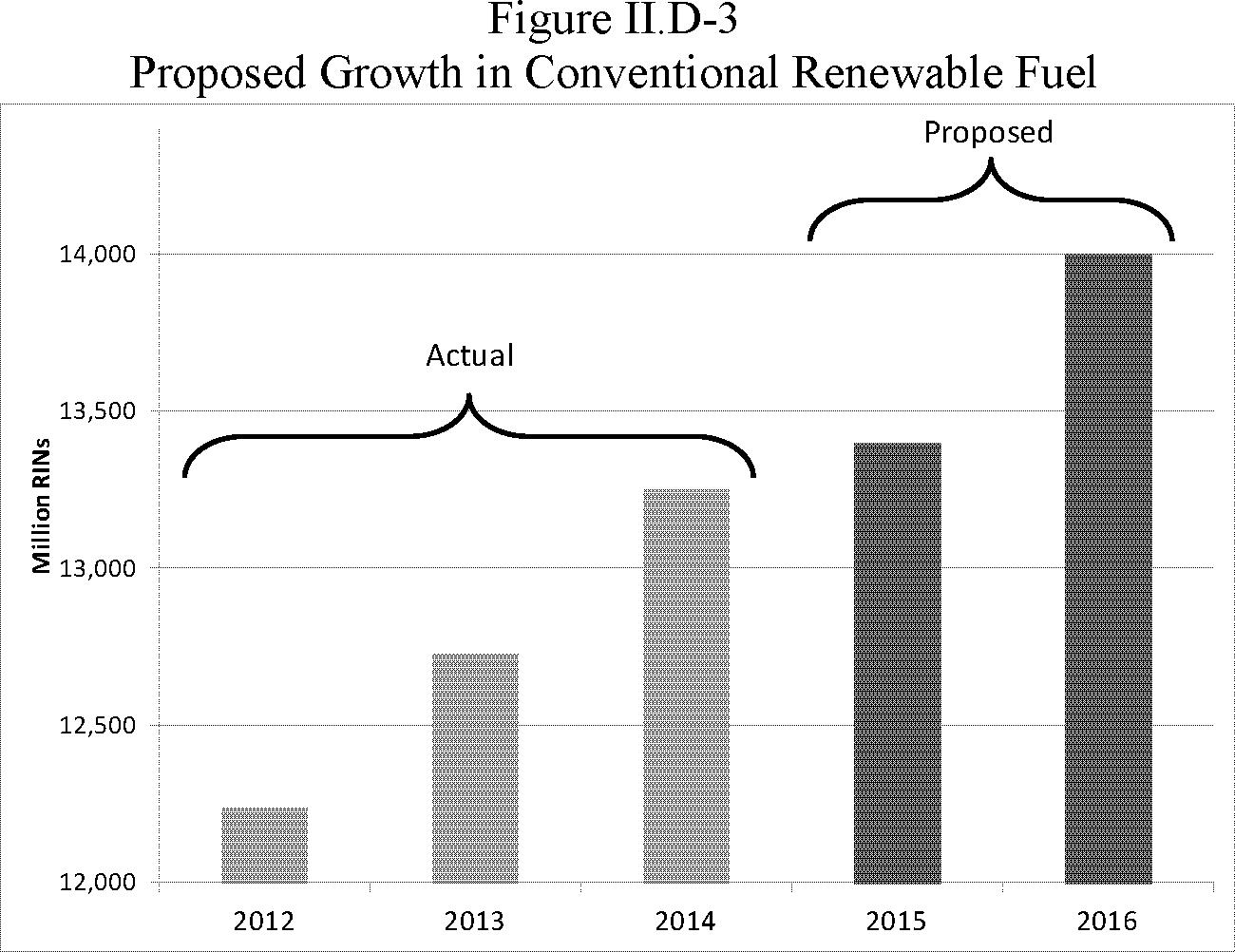 Federal Register :: Renewable Fuel Standard Program