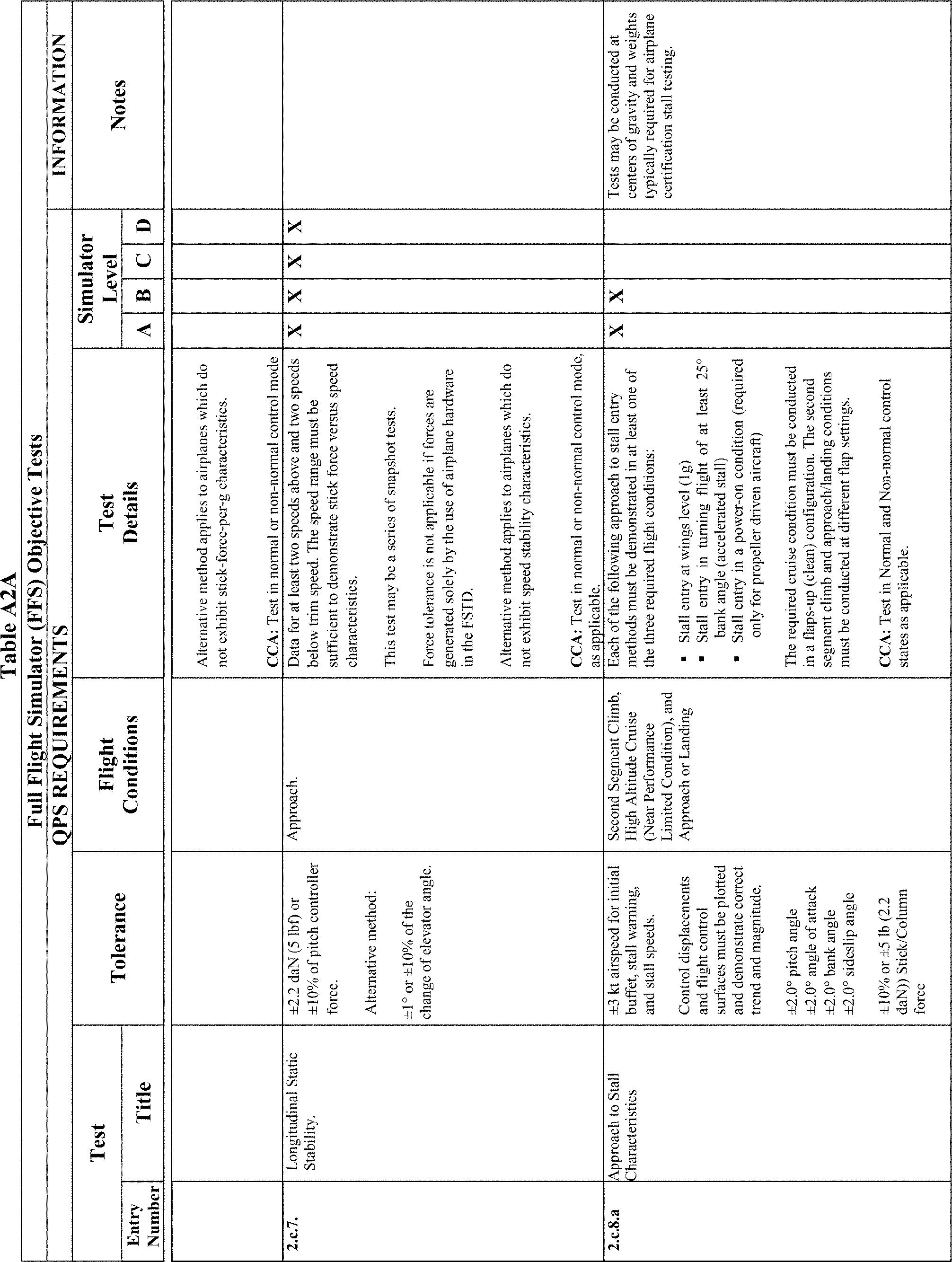Federal Register Flight Simulation Training Device Qualification Ladder Logic Diagram For Elevator Start Printed Page 39534