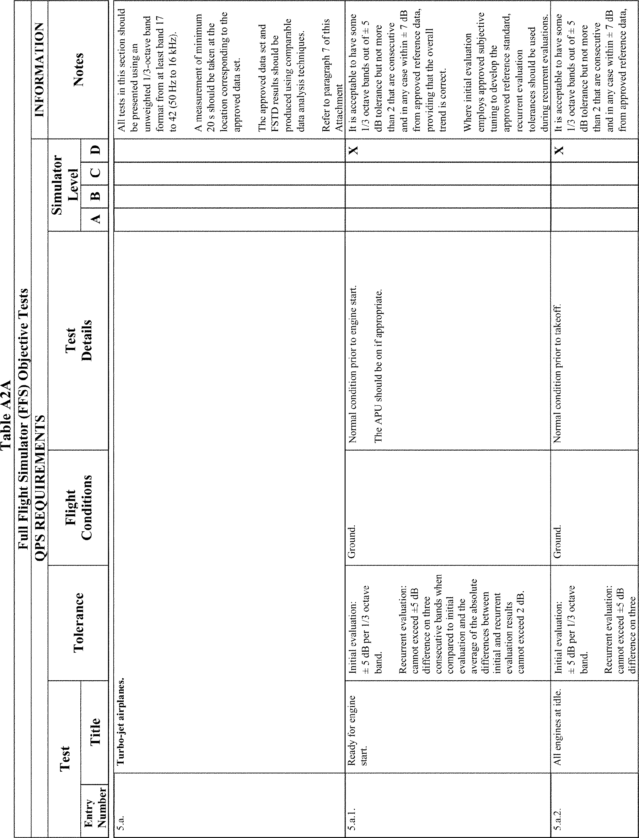 Federal Register Flight Simulation Training Device Qualification And Measure Current In Each Branch Repeat For Third Circuit Start Printed Page 39555