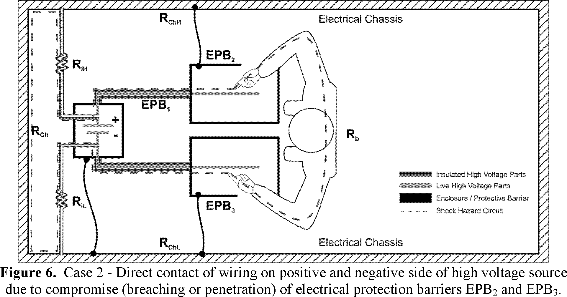 Protective Wiring Diagram Library Circuit As Well High Voltage Switchgear On Federal Register Motor Vehicle Safety Standards Electric Powered Vehicles Electrolyte