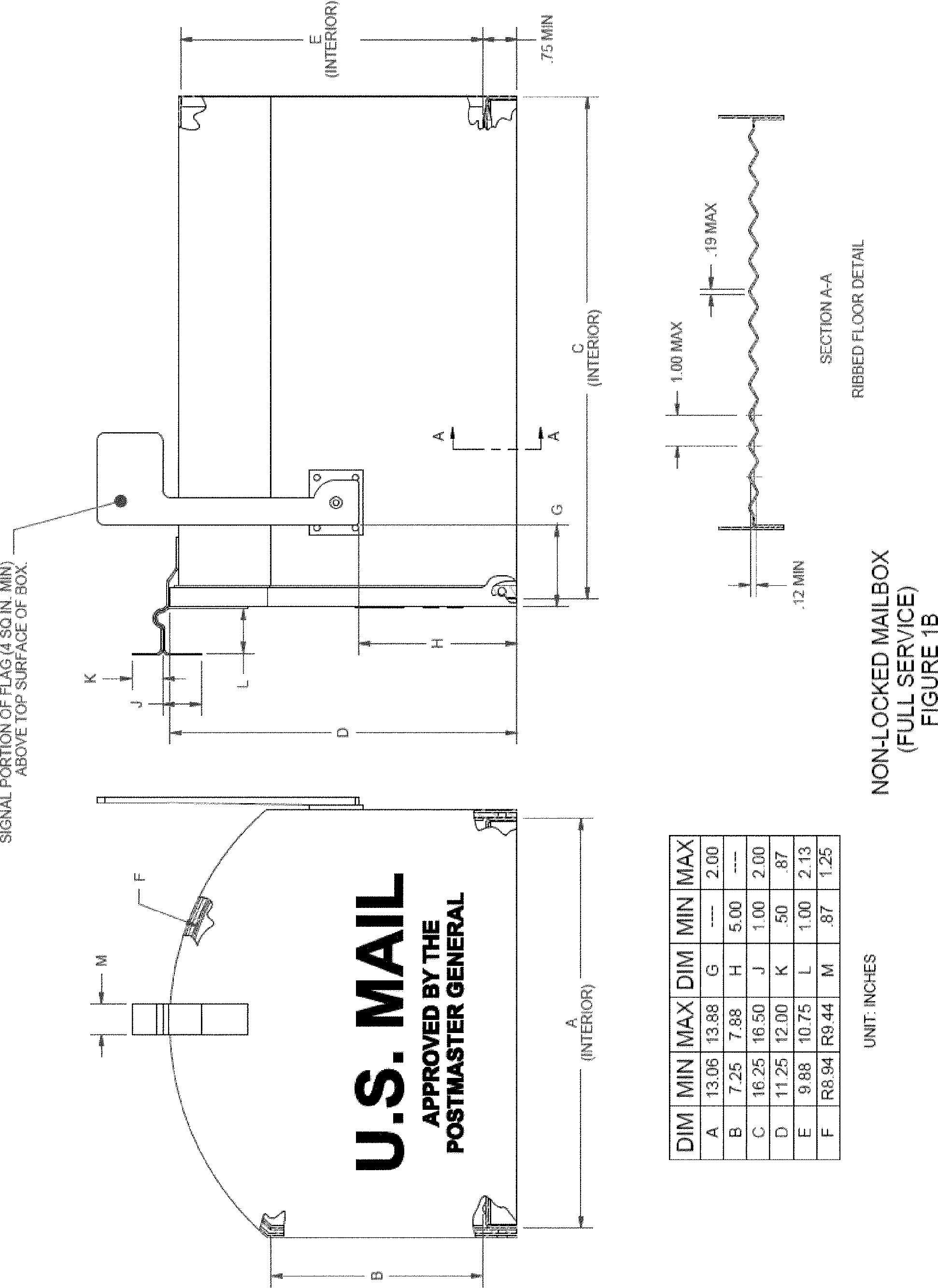 Start Printed Page 19924