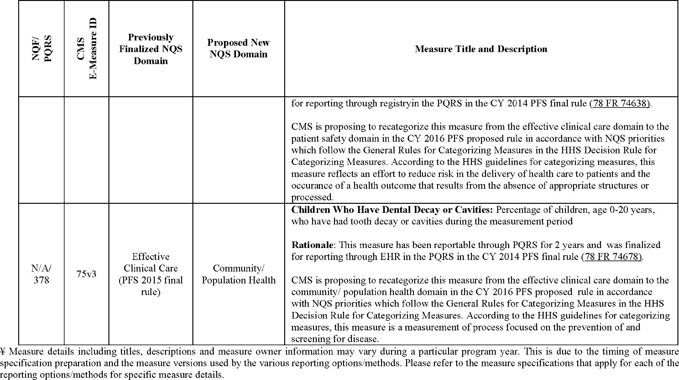 Federal Register :: Medicare Program
