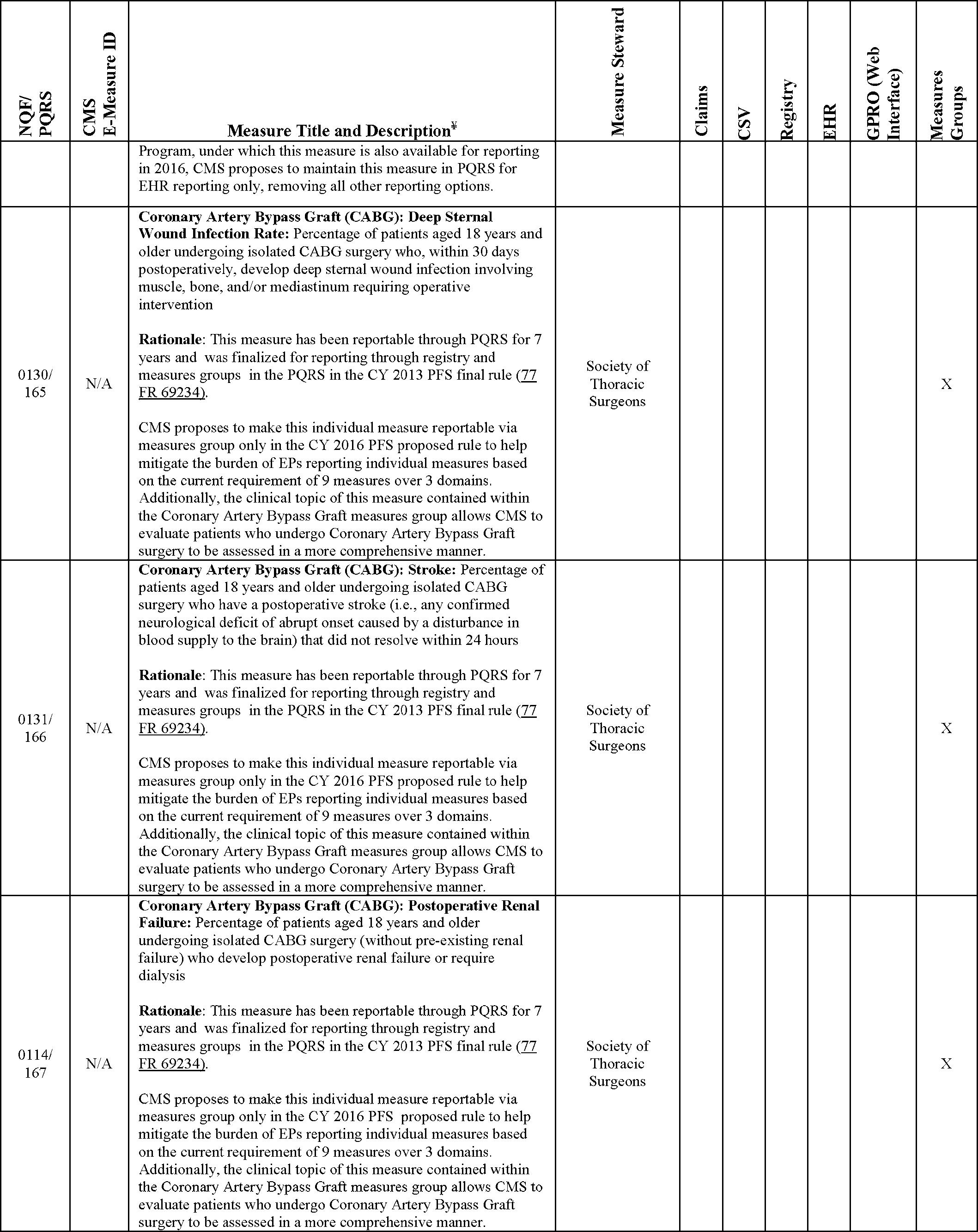 Radiology Rvu Table 2018