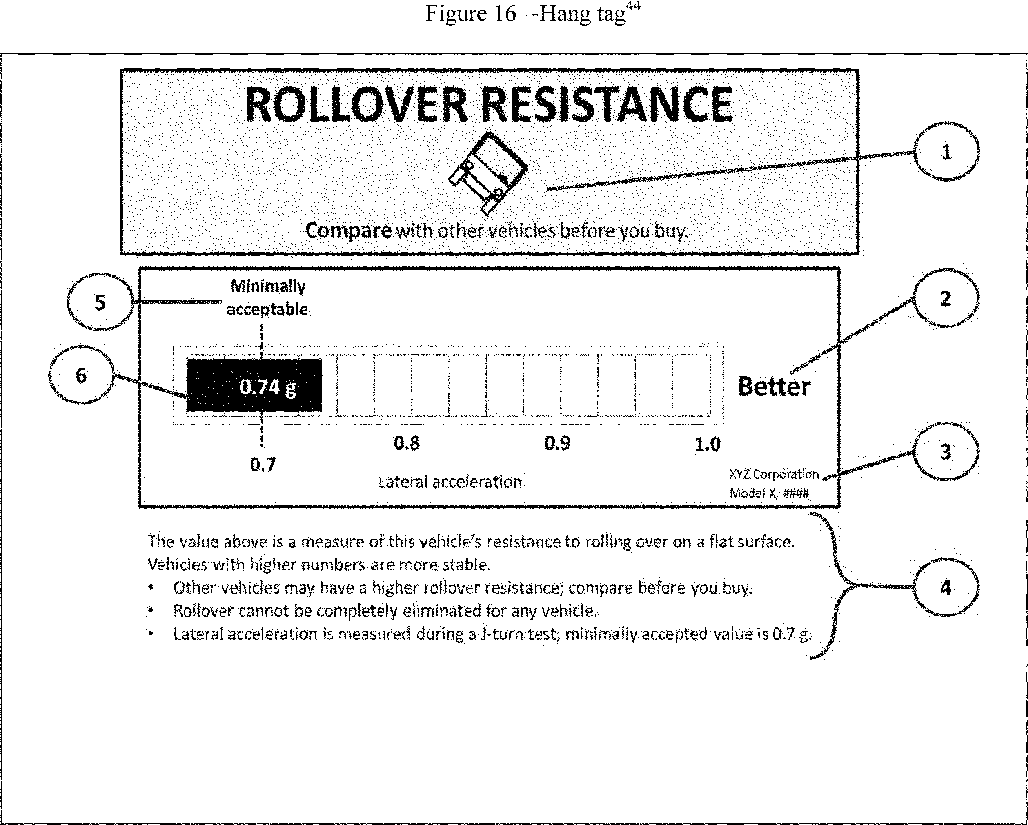 Federal Register Safety Standard For Recreational Off Highway John Deere Belt Diagram 8 10 From 7 Votes 9 Graphs Should Have A Unique Title And The Axes Be Fully Labeled With Units Of Measurement Also Distinguished Text