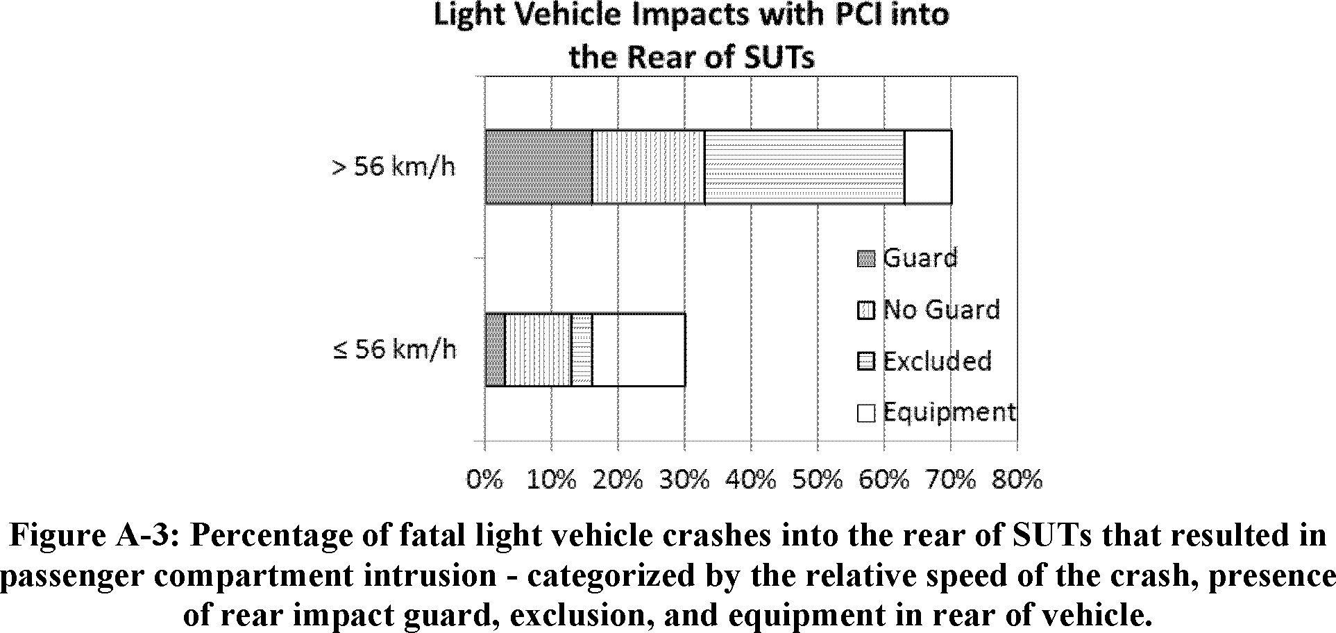 Federal Register  Rear Impact Protection L&s Reflective Devices and Associated Equipment Single Unit Trucks  sc 1 st  Federal Register & Federal Register :: Rear Impact Protection Lamps Reflective ... azcodes.com