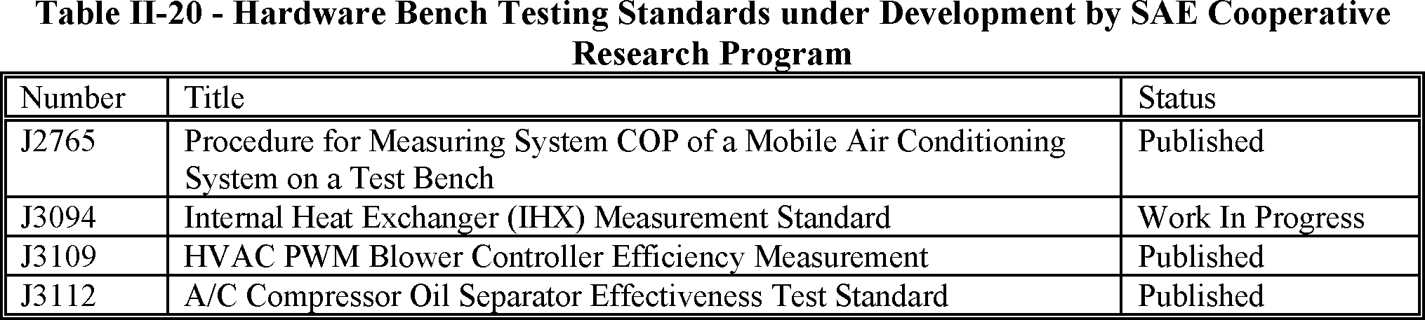 Federal Register The Safer Affordable Fuel Efficient Safe Sierra Dual Voltage Circuit Tester West Marine 2 A C Efficiency Technology Valuation Through Off Cycle Program