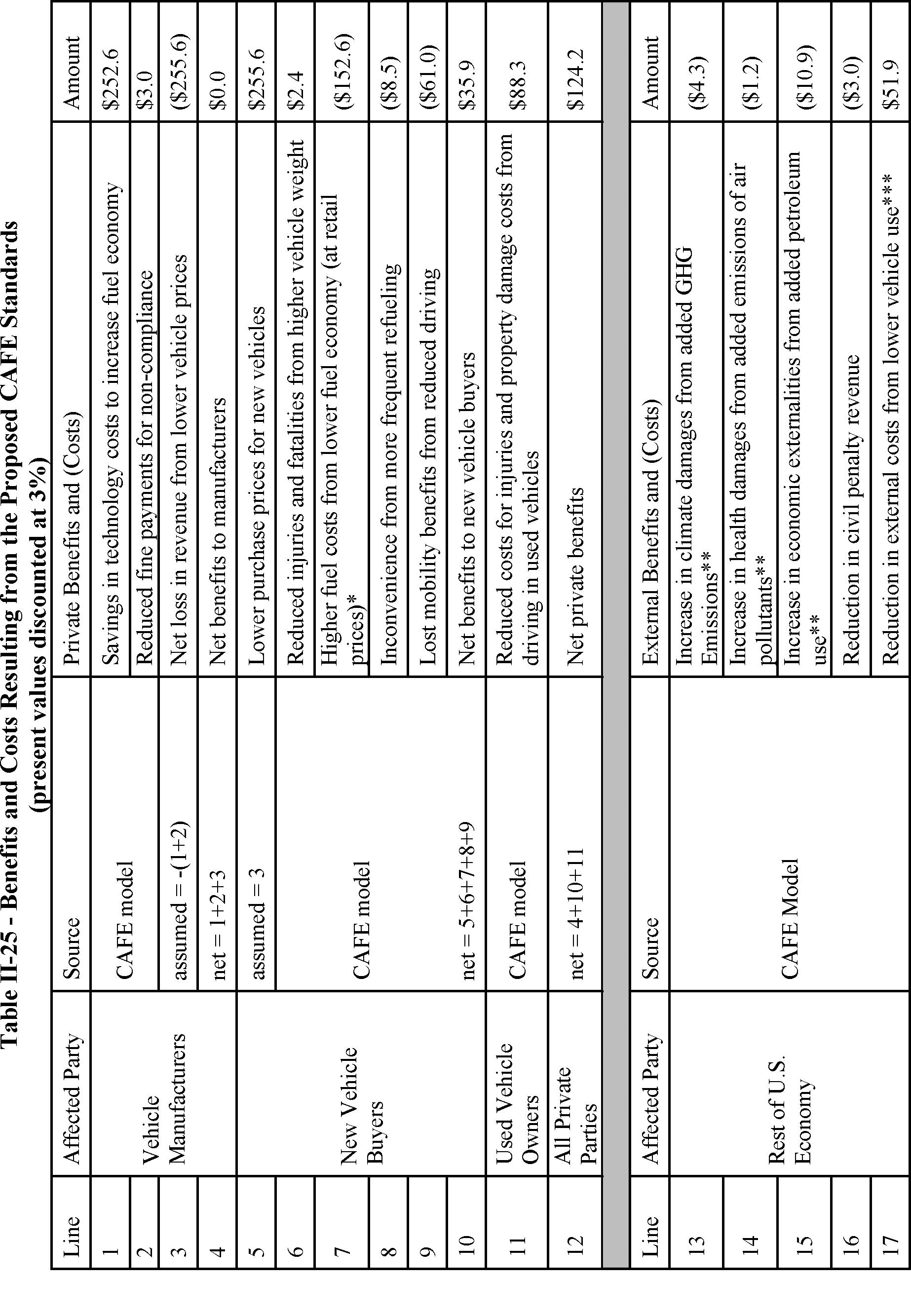 Charging Circuit Diagram Of 1979 Gmc Light Duty Truck Series 10 35