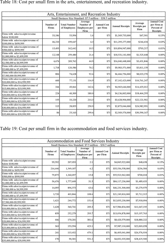 Federal Register :: Discrimination on the Basis of Sex