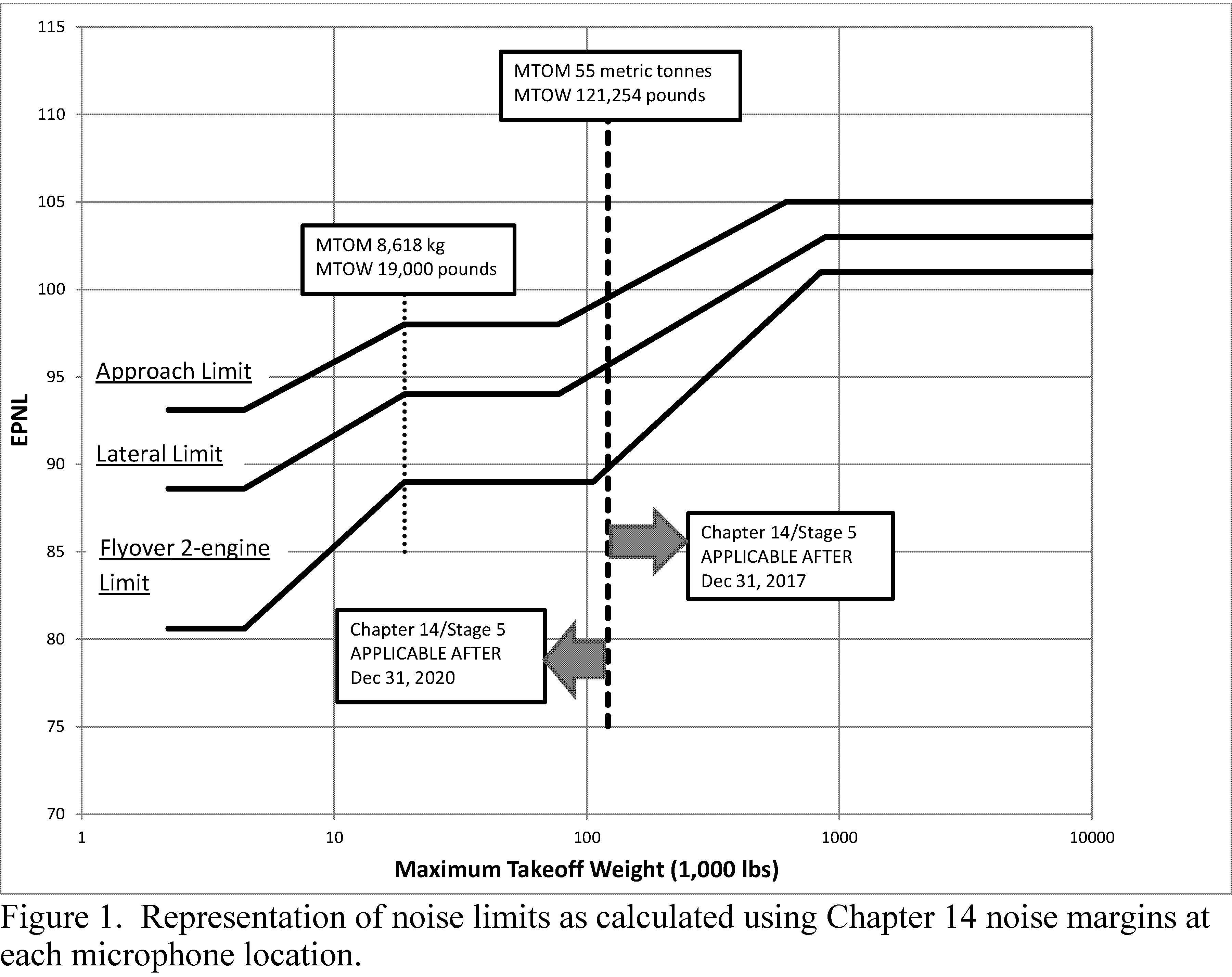 Register Asshown In The Diagram Below Basic Shift Register Stage