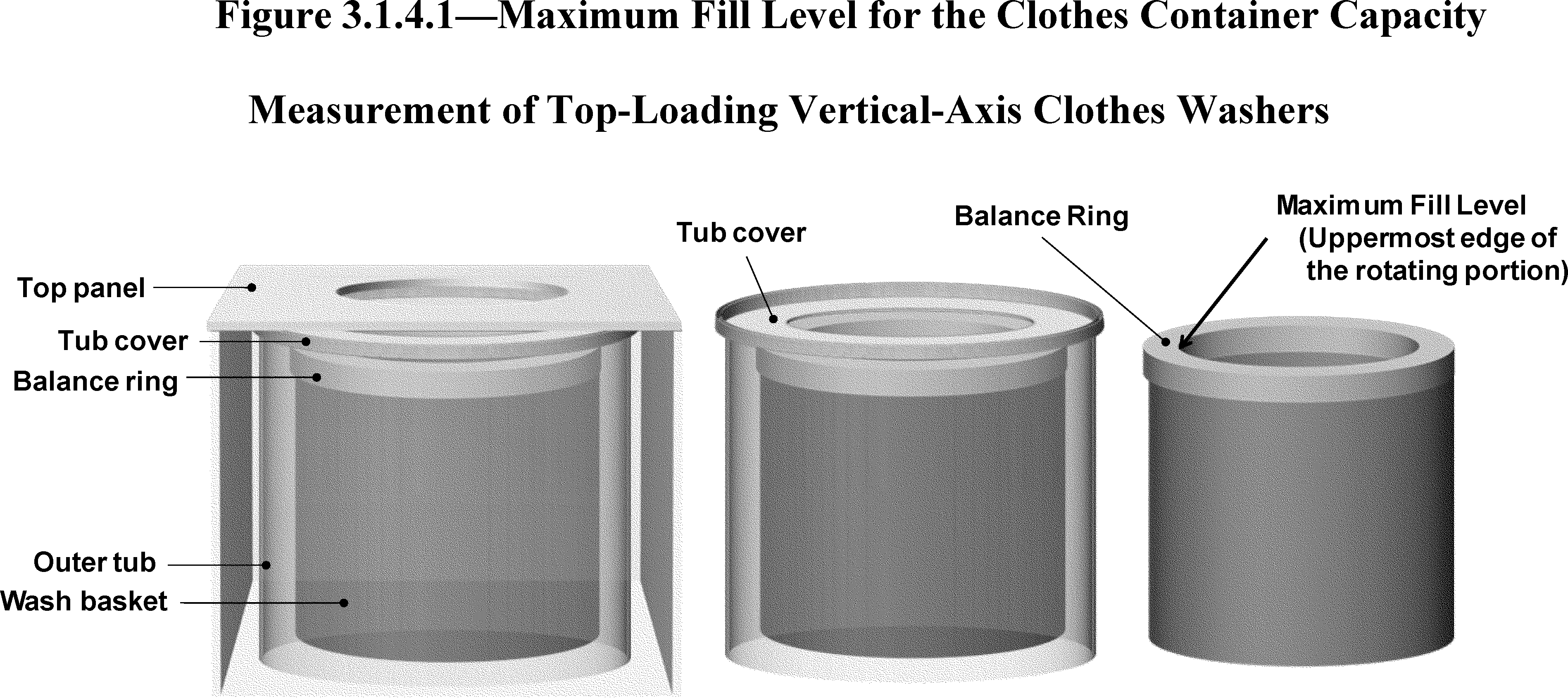 Federal register energy conservation program test procedures for figure 3141 of this appendix illustrates the maximum fill level for top loading clothes washers buycottarizona Gallery