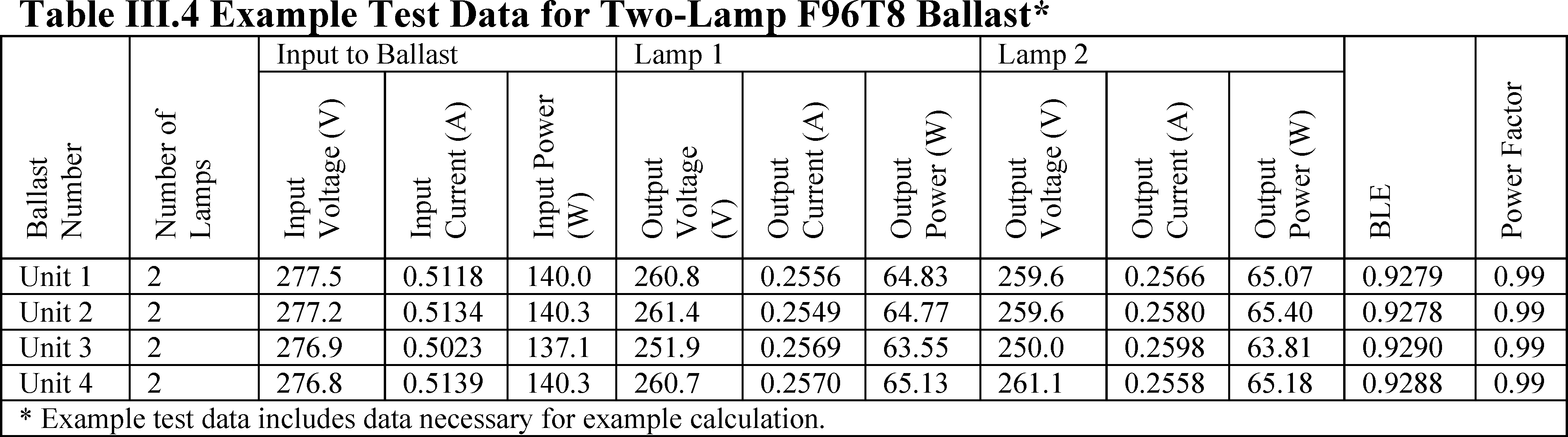the example ballast is a universal voltage high frequency ballast designed to operate 8foot slimline lamps and is intended for use in