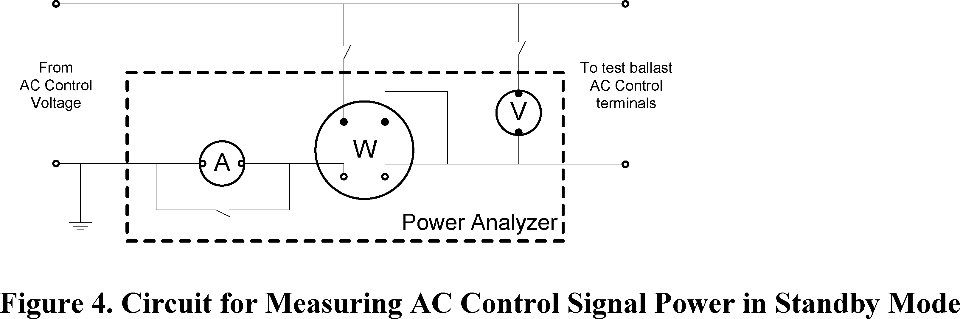 Federal Register Energy Conservation Program Clarification For Ac Voltmeter Circuit Moreover Ammeter Wiring Diagram On Measure The Dc Control Signal Voltage Using A V And Current An Connected To Ballast In Accordance With
