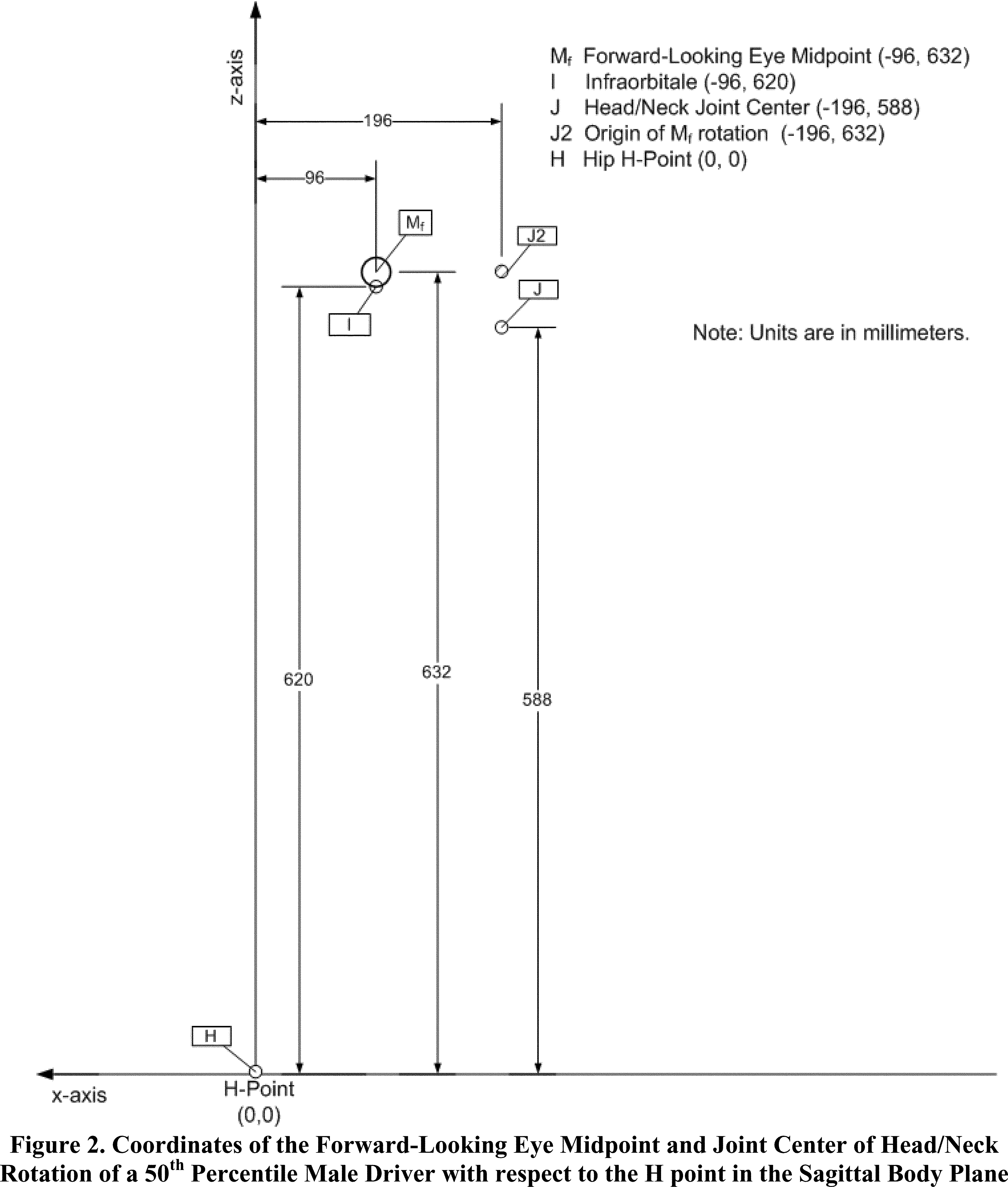 Federal Register Motor Vehicle Safety Standards Rear Instrument Panel Wiring Diagram Of 1966 Oldsmobile 52 Through 86 Series Comments