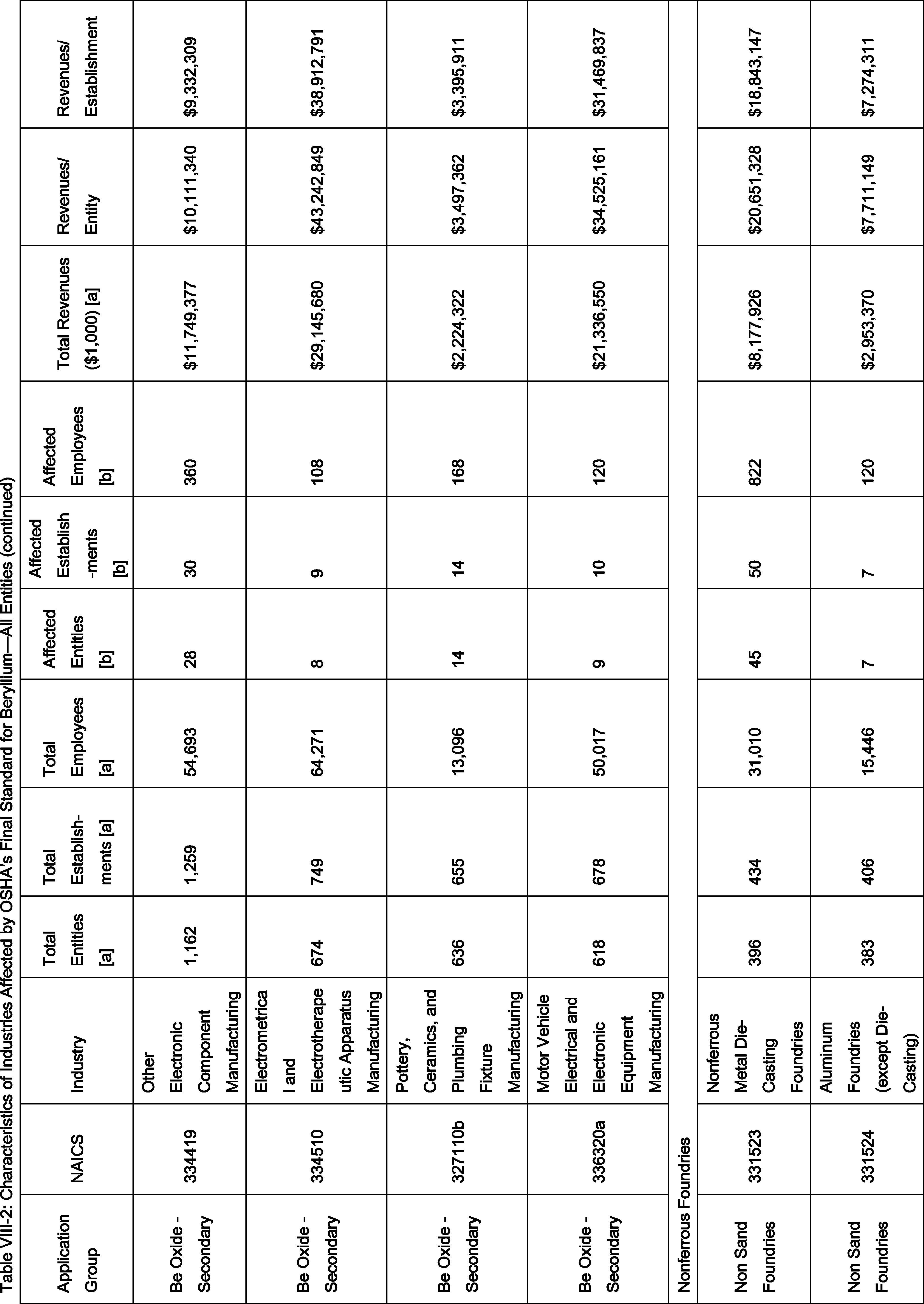 Federal Register Occupational Exposure To Beryllium Sprague Wiring Diagram Heated Mirrors