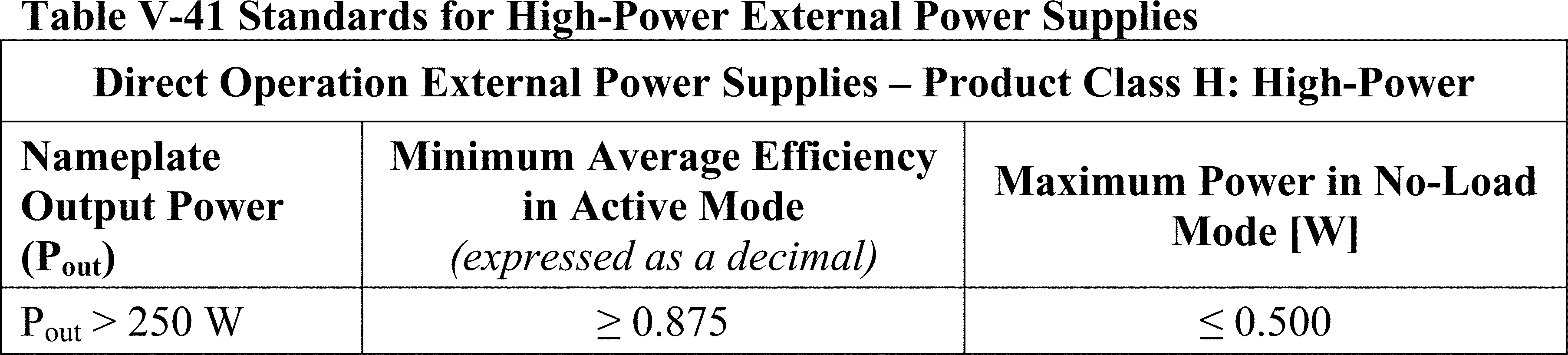 Federal Register Energy Conservation Program Depict The Power Source As A Battery But It Is Supply Standards For These Epss Expressed Minimum Average Active Mode Efficiency Value And Maximum No Load Input Are Shown In Table V 41