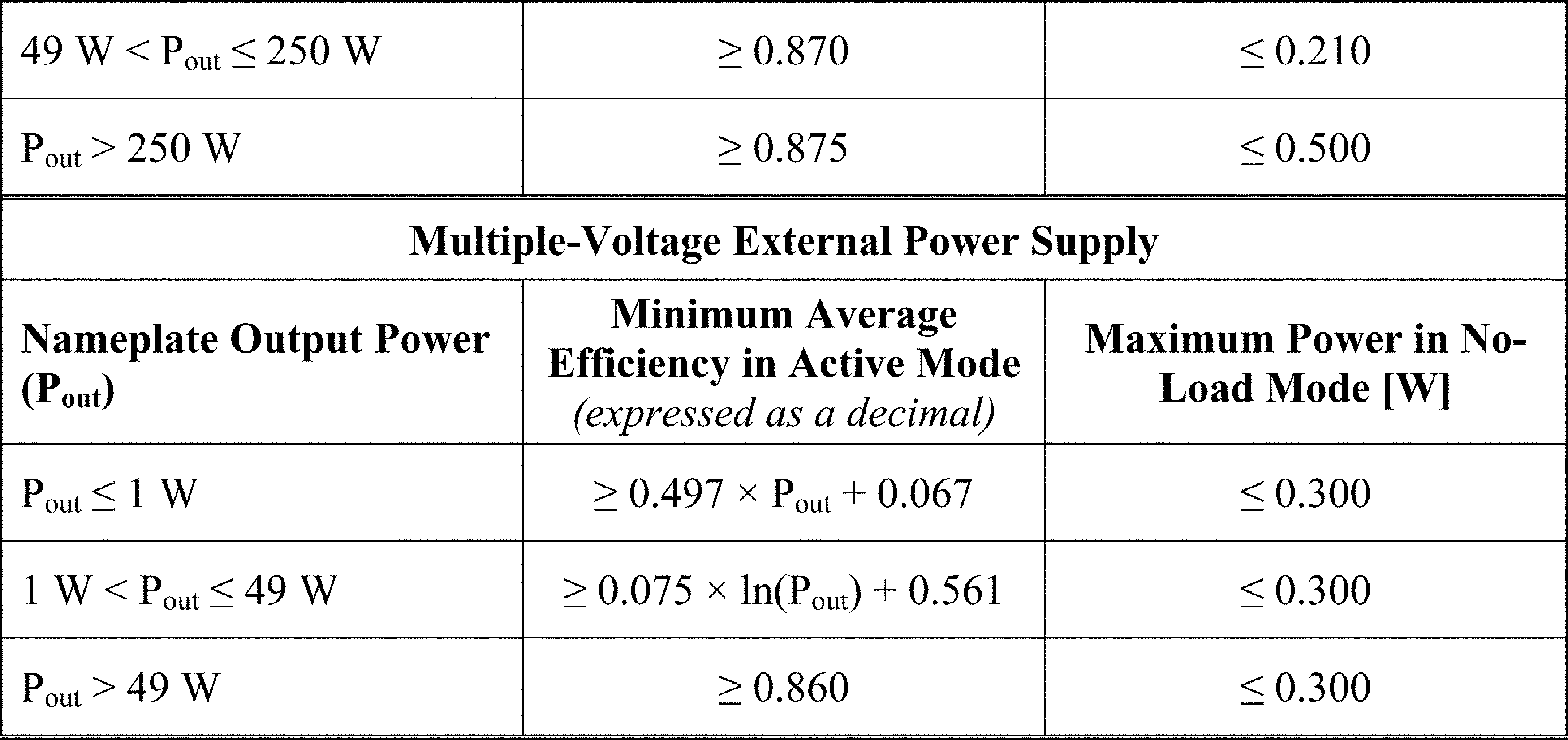 Depict The Power Source As A Battery But It Is The Power Supply