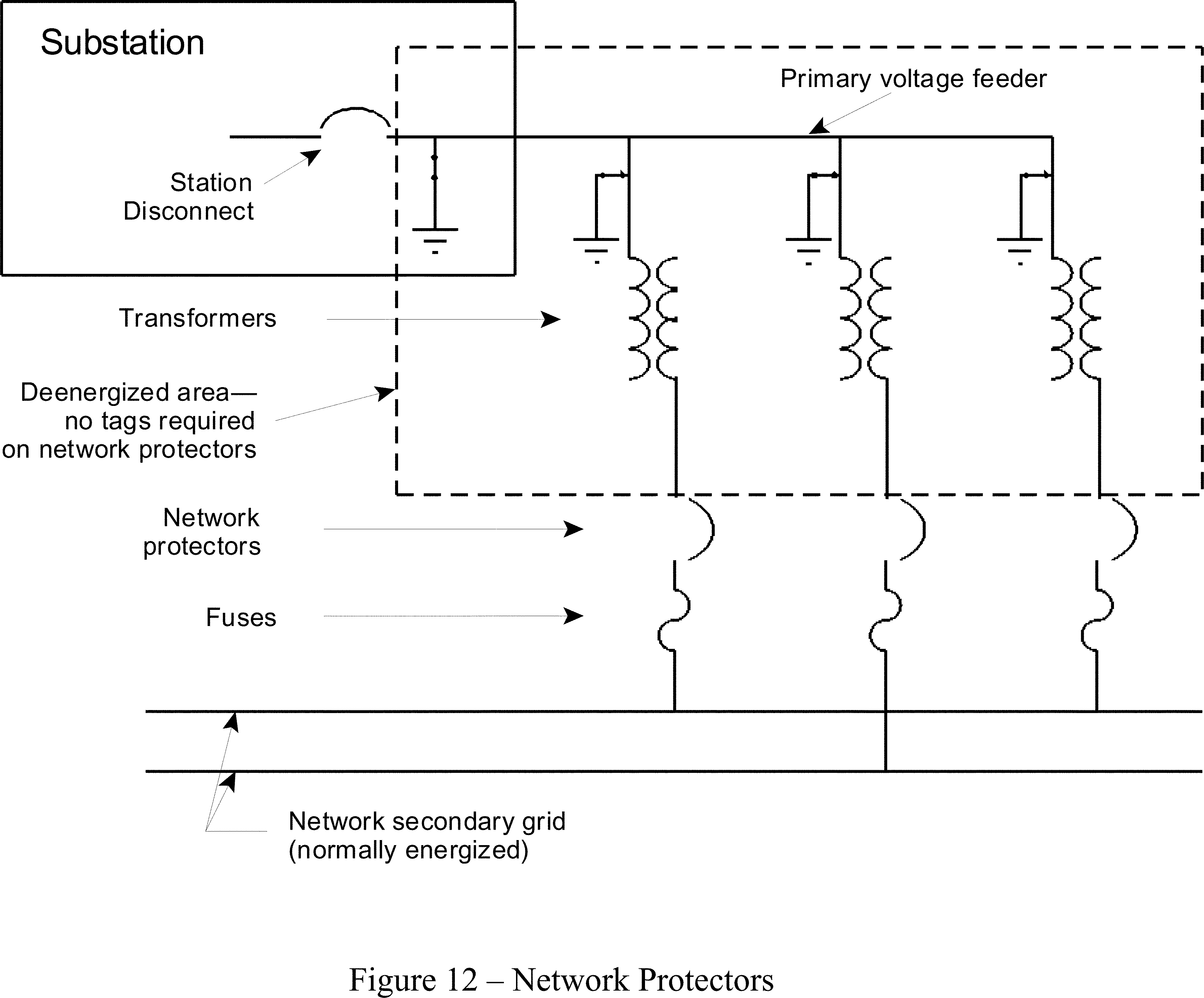 Federal Register Electric Power Generation Transmission And Substation Rooms Layout Diagram Distribution Electrical Protective Equipment
