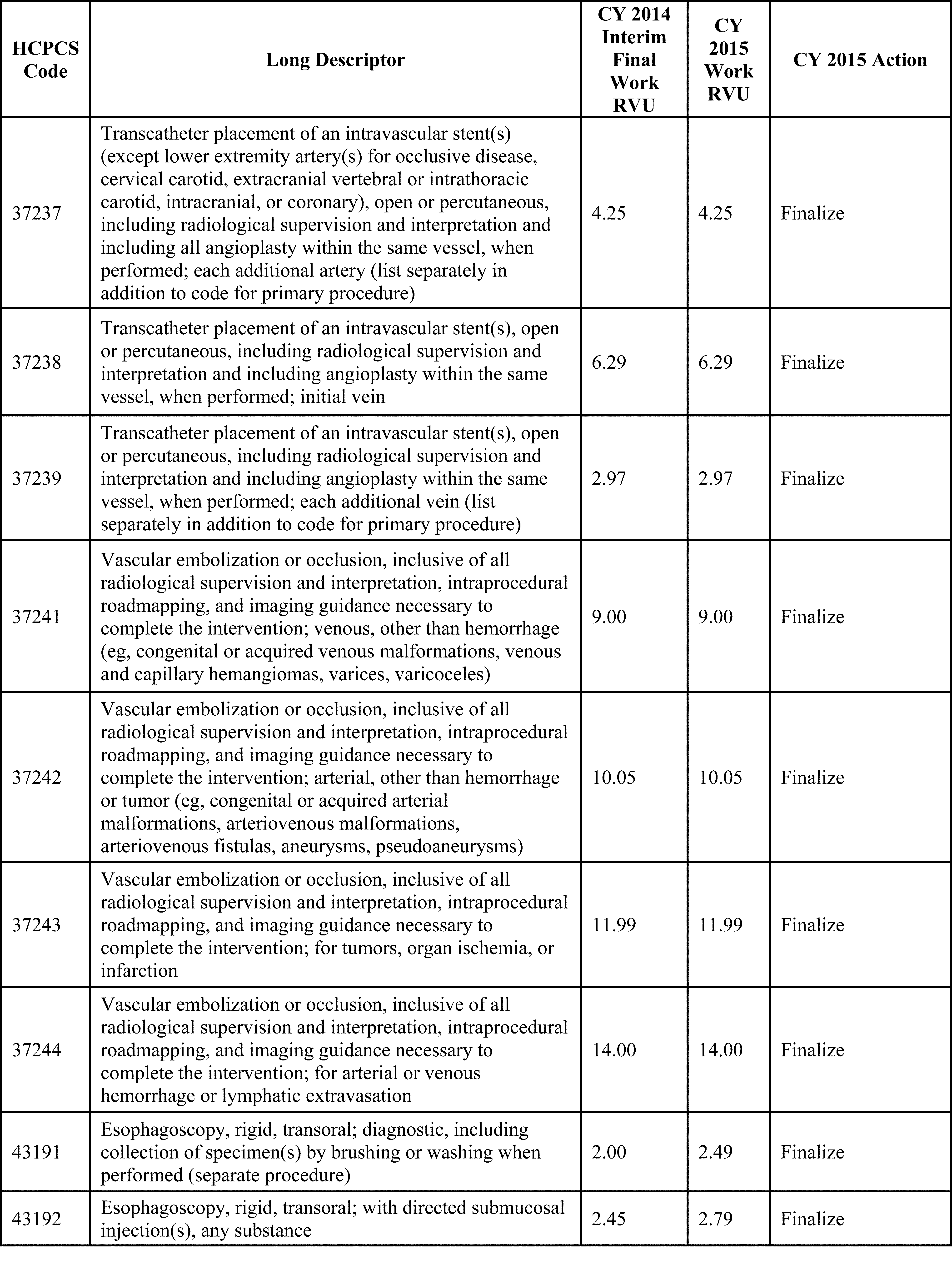 medicare fee schedule