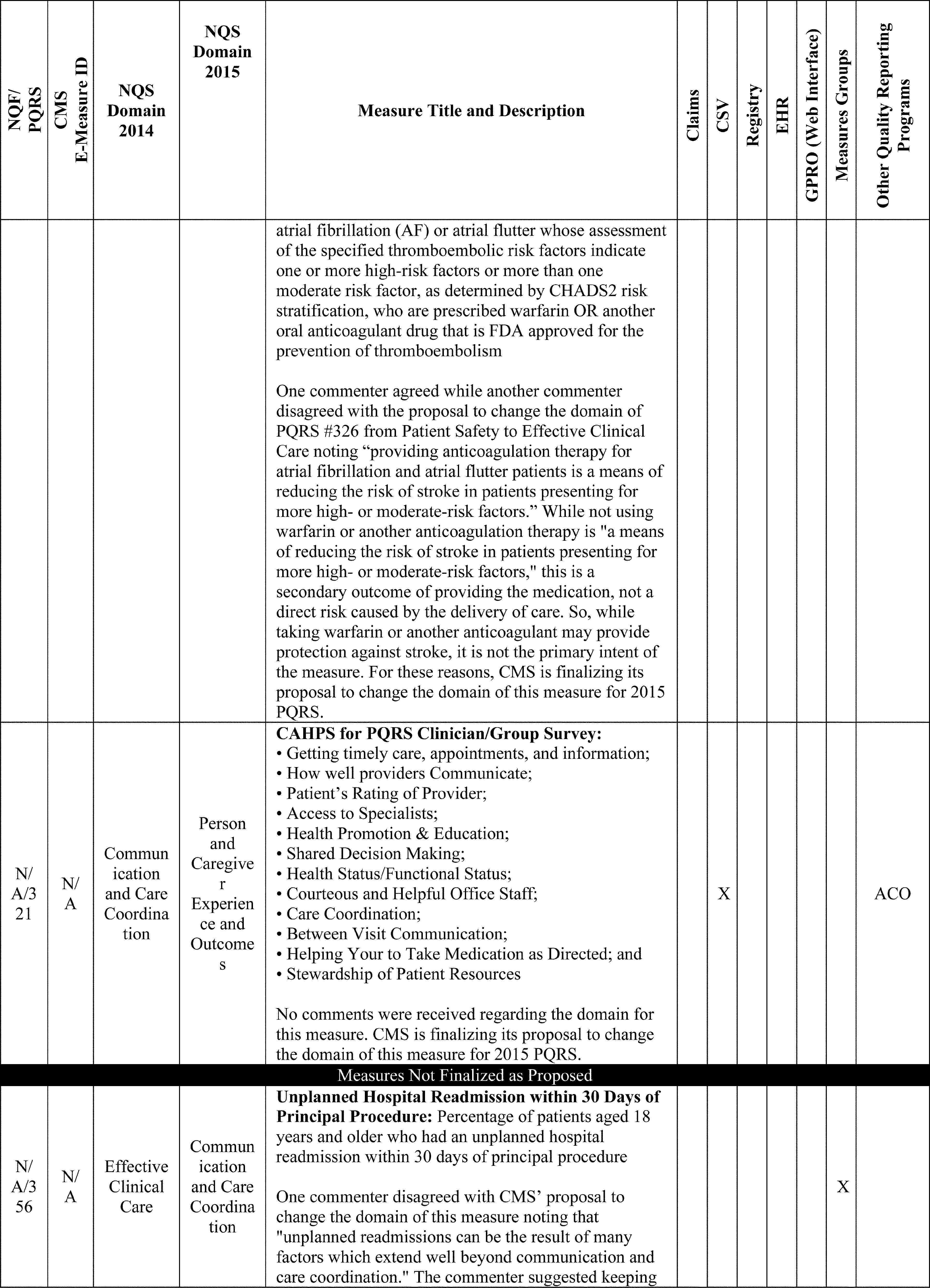 medicare 2014 fee schedule pdf
