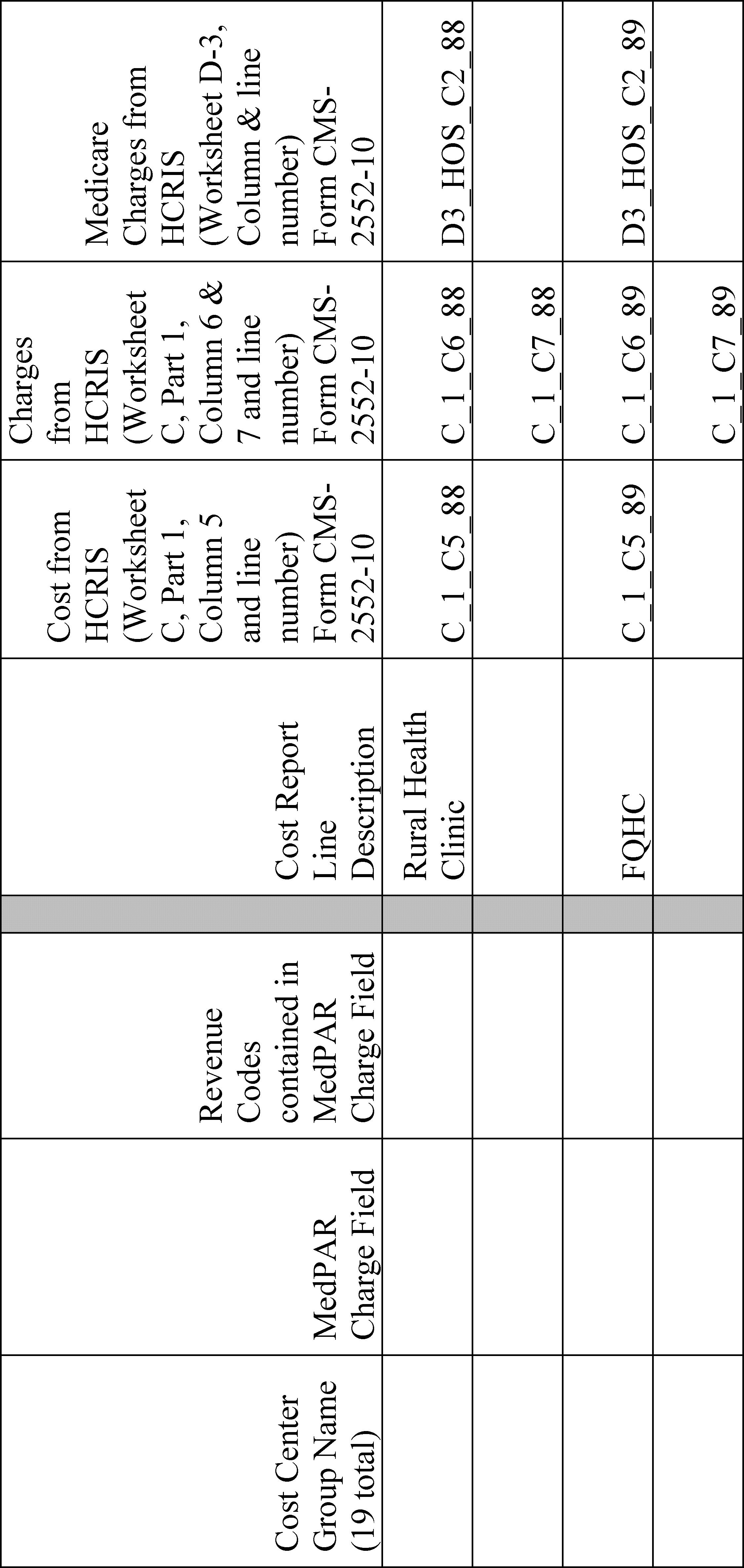 Cms Form 209 Tekil Lessecretsdeparis Co