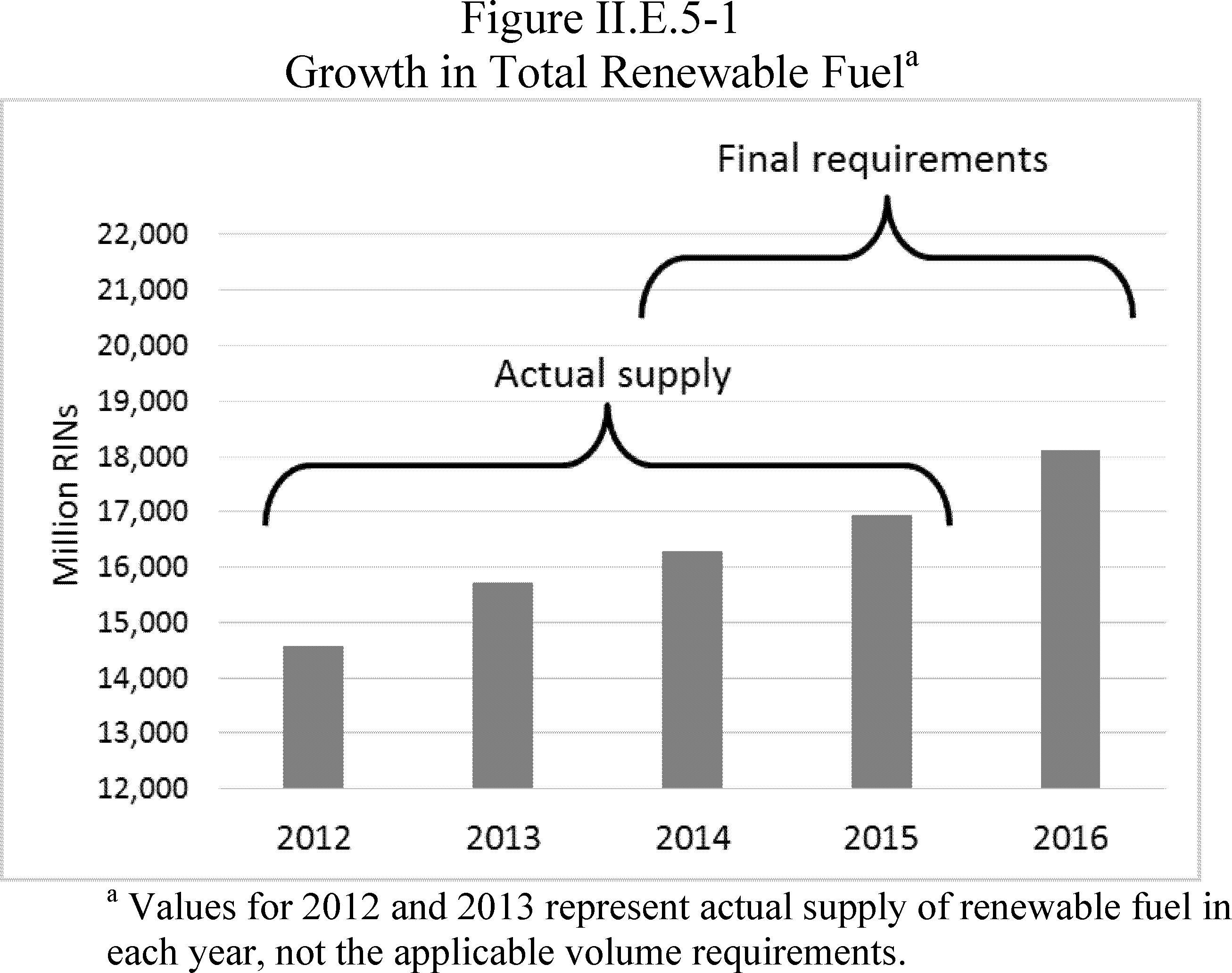 Federal Register :: Renewable Fuel Standard Program