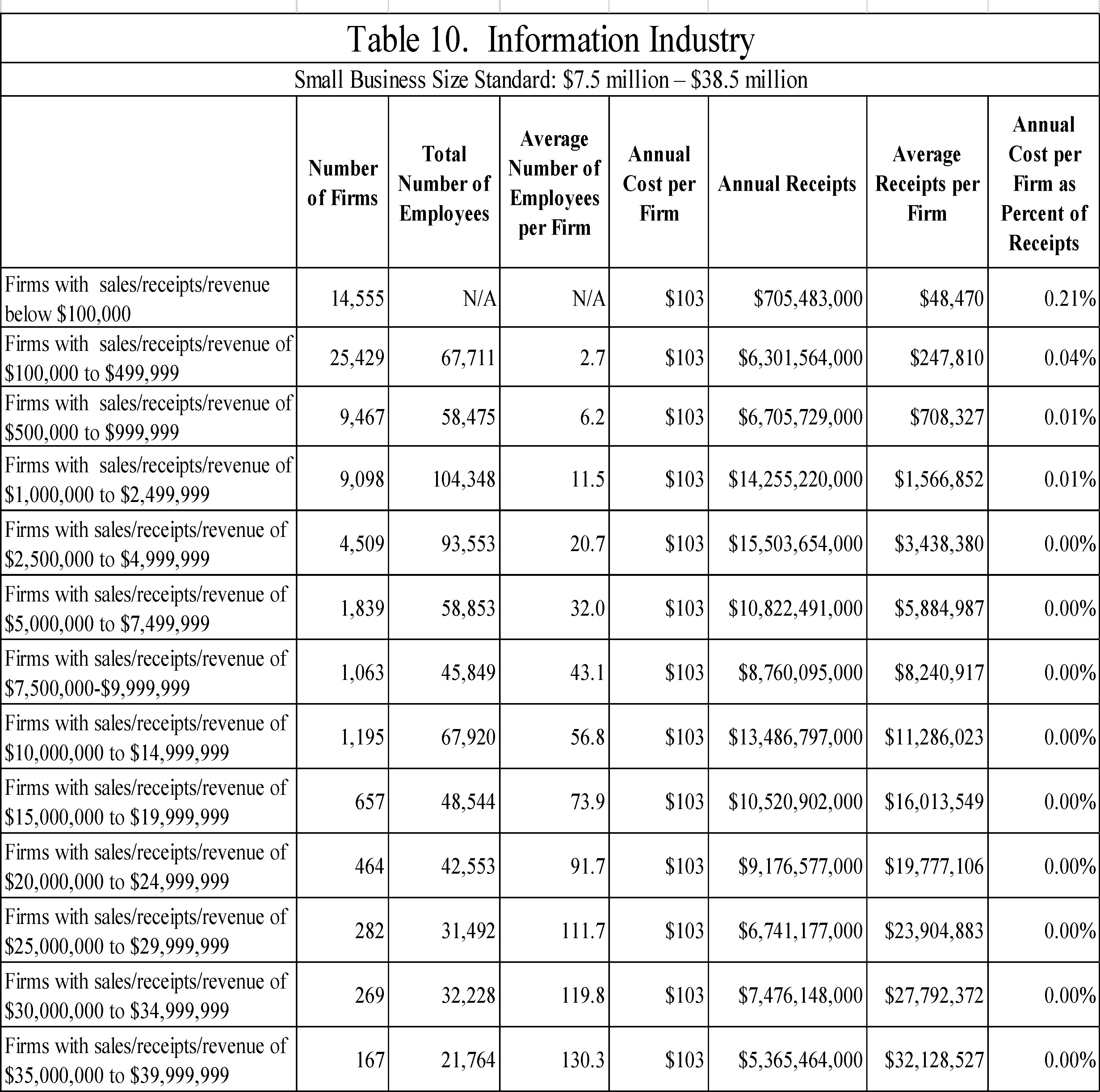 Horny ebony mature