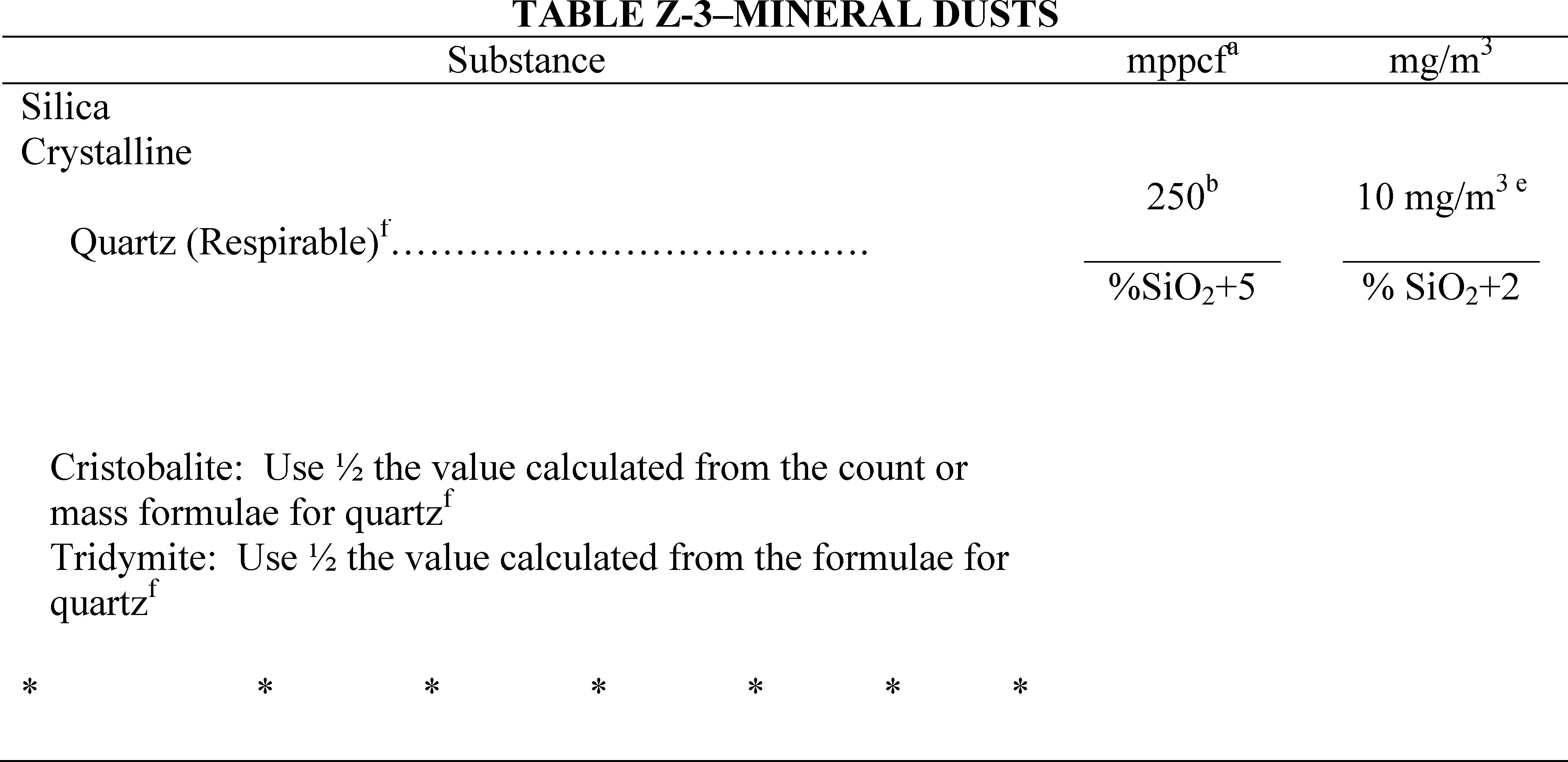respirable crystalline federal register - HD3997×1944