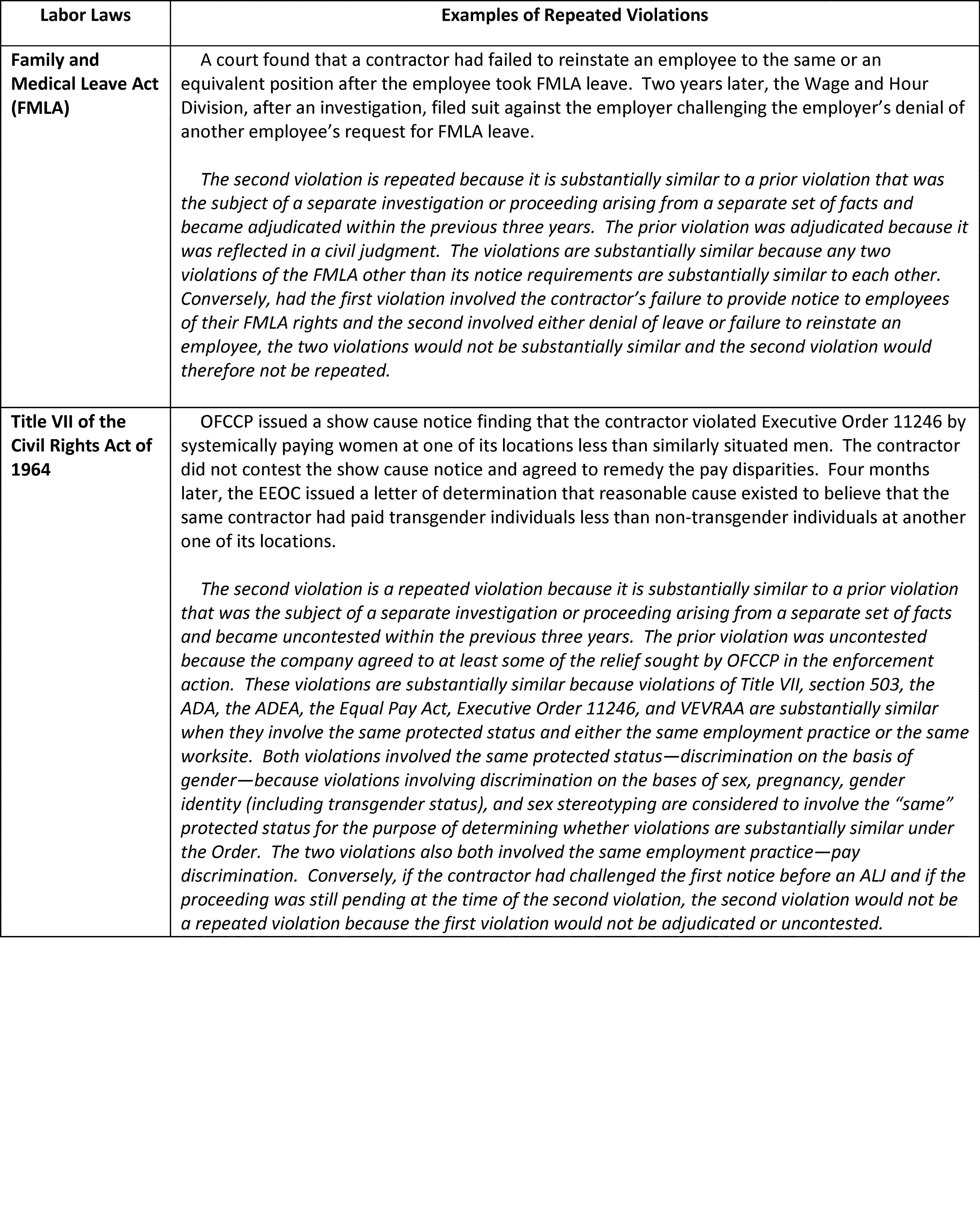 fmla cover letter