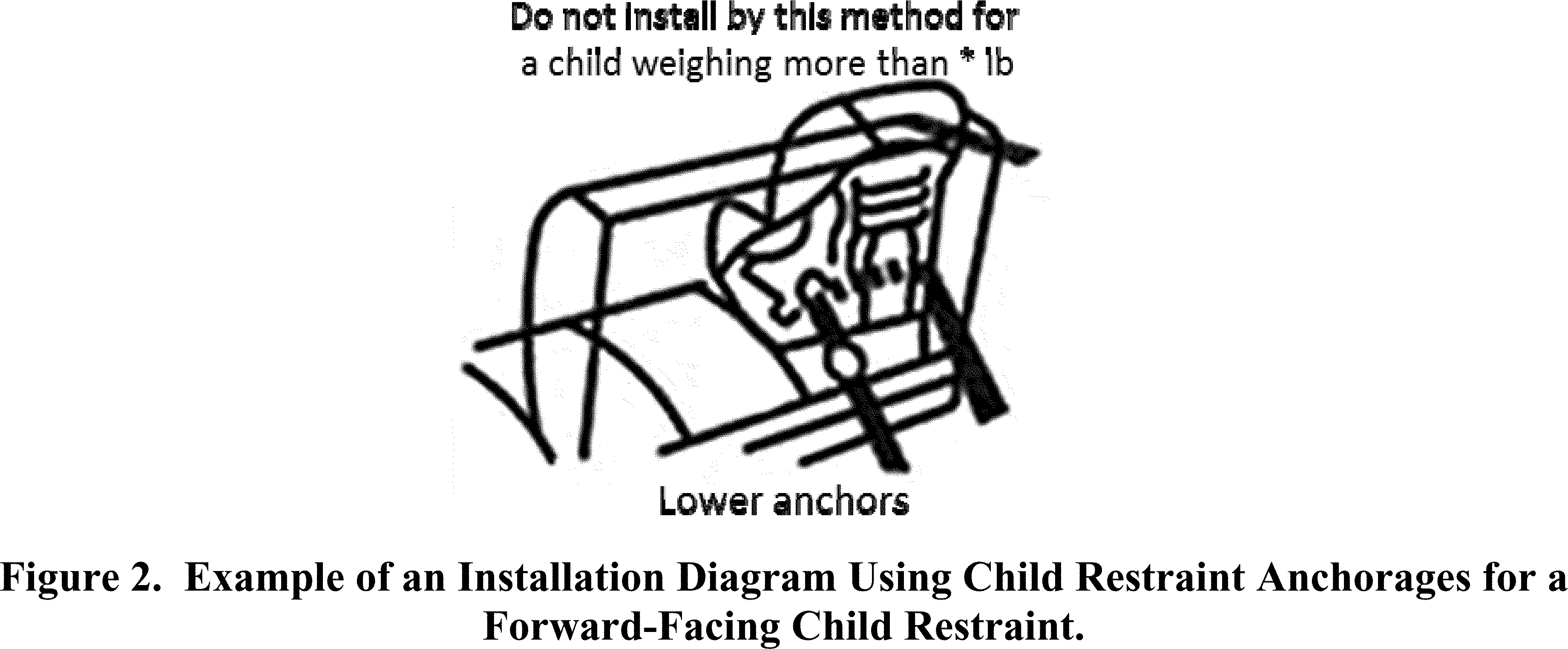 Installation of child restraint systems by use of lower and tether anchorages (LATCH)