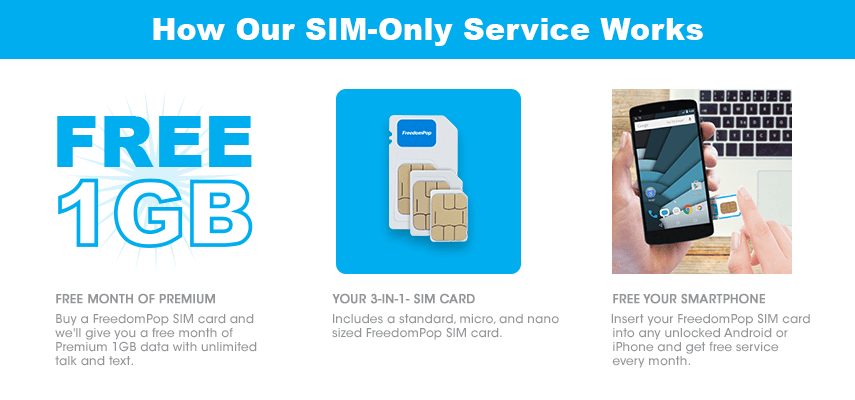 freedompop-how-sim-service-works